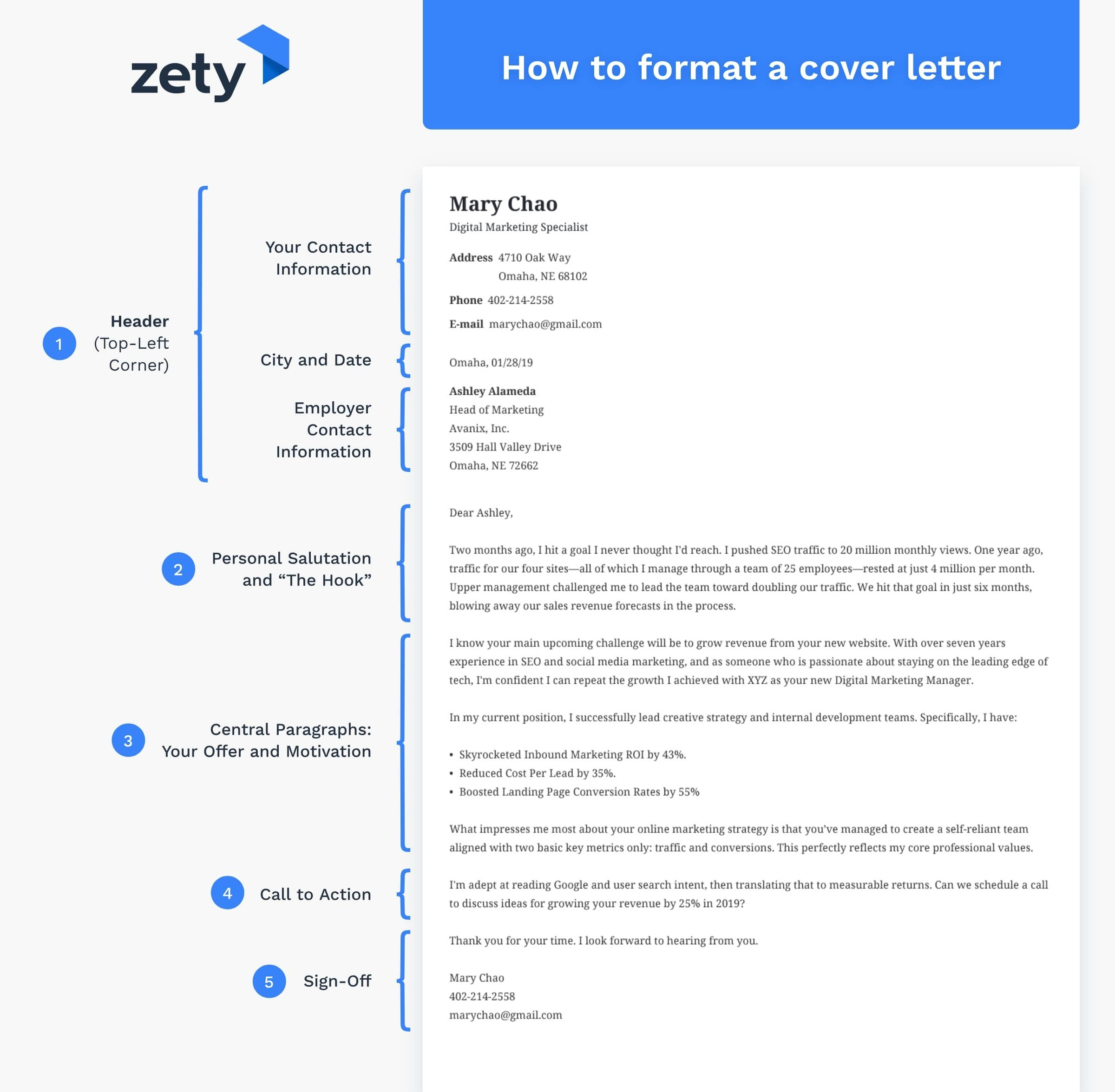 how to format a cover letter for a job application  layout tips