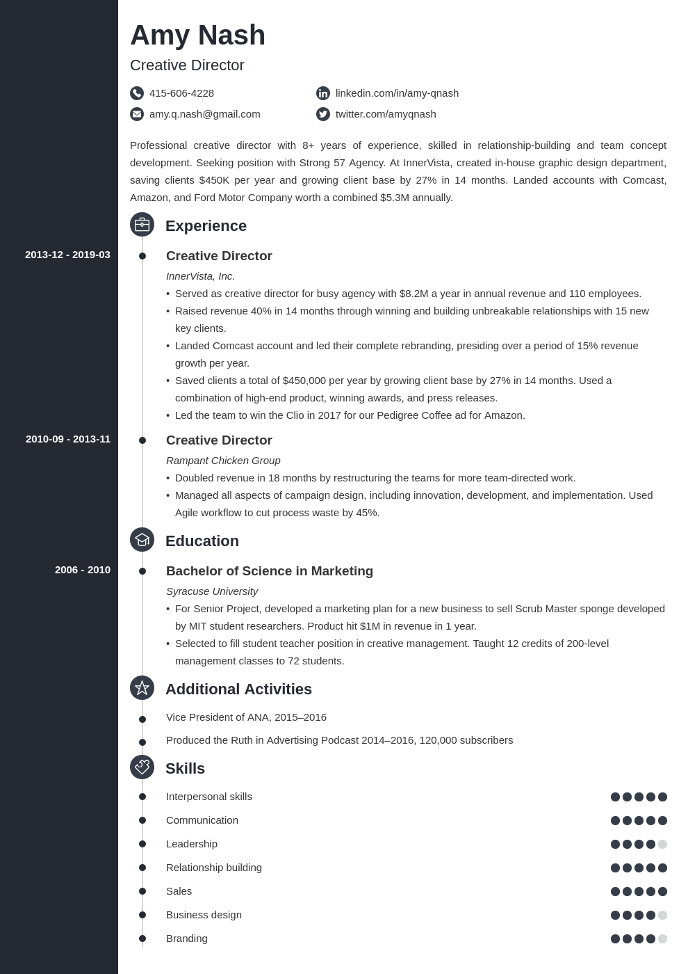 creative director resume example template concept