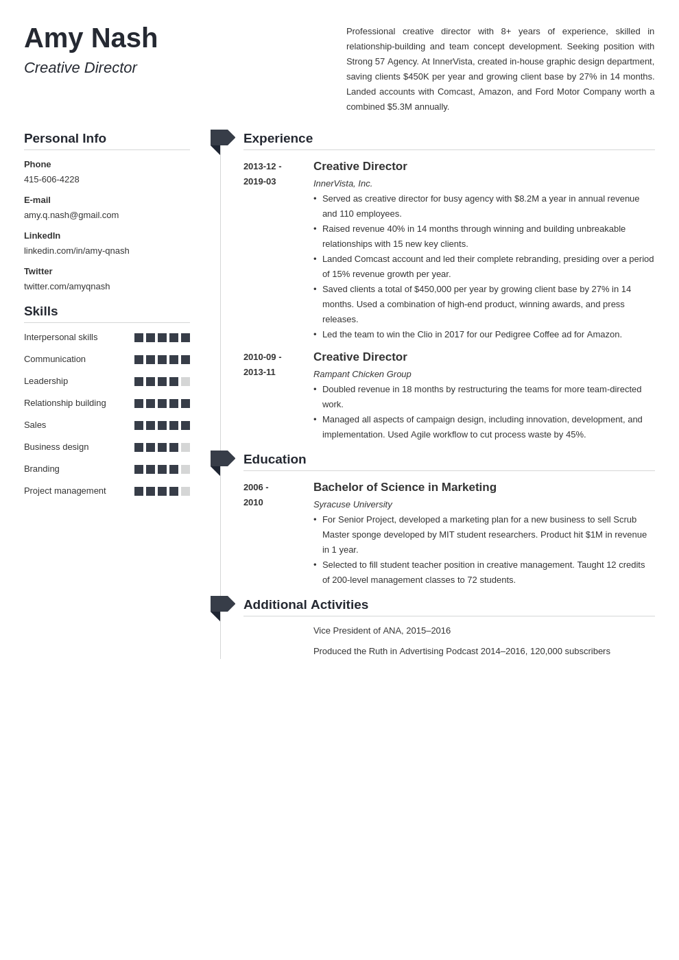creative director resume example template muse