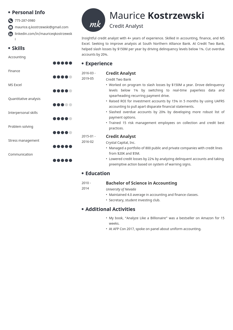 credit analyst resume example template initials
