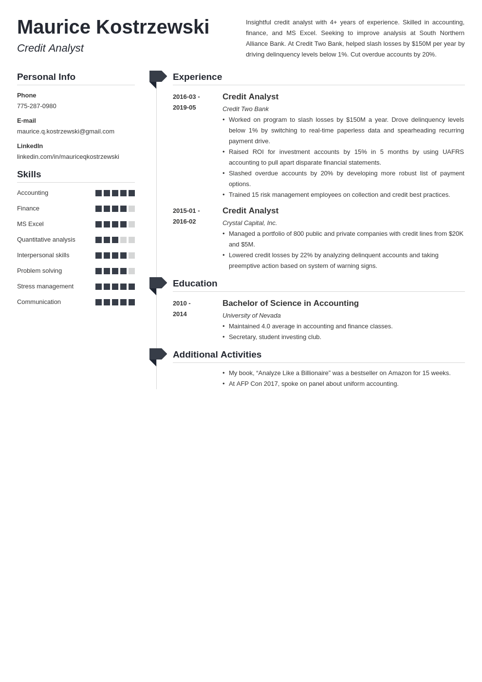credit analyst resume example template muse