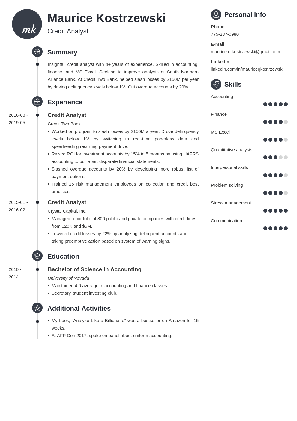 credit analyst resume example template primo