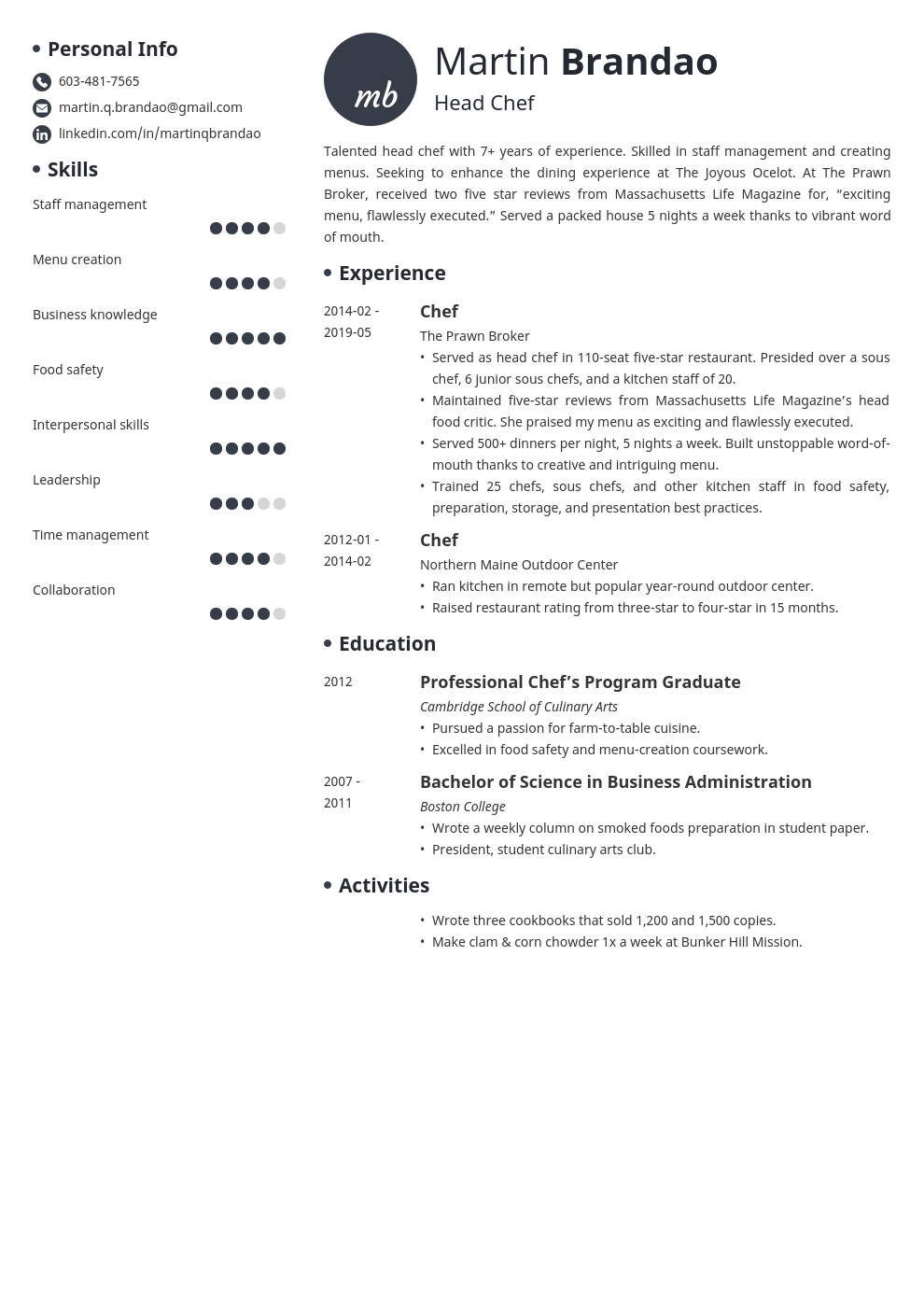 culinary resume example template initials