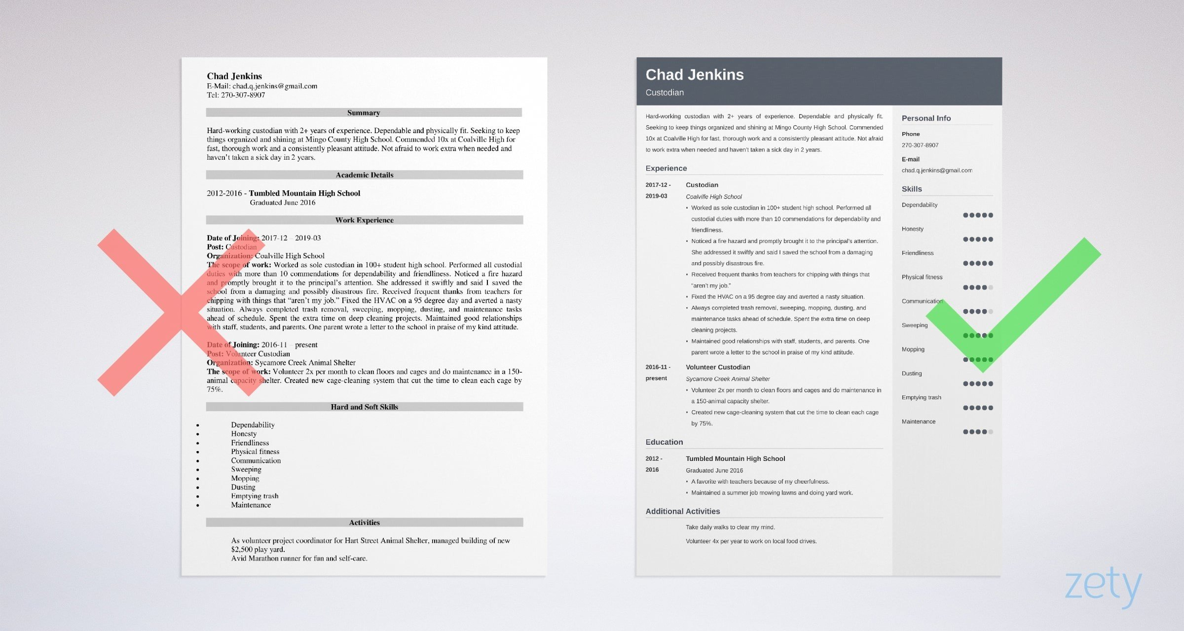 custodian resume templates