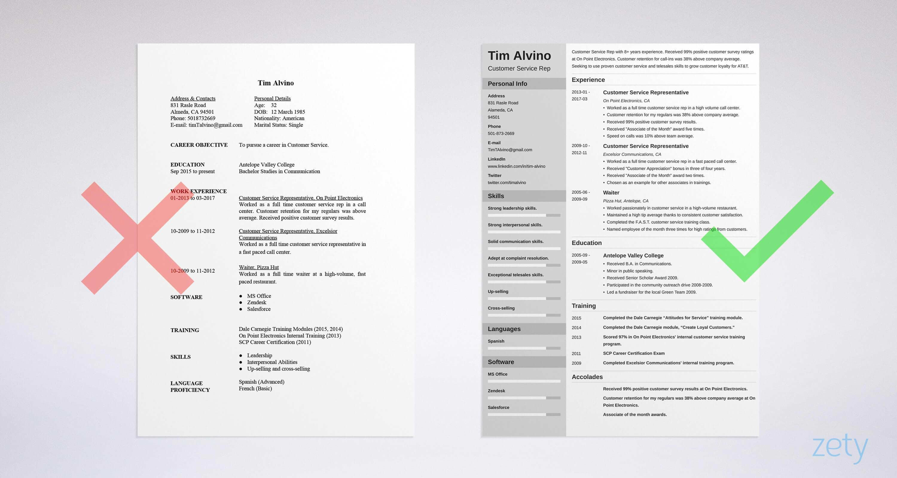 Uptowork  Customer Service Resume Template