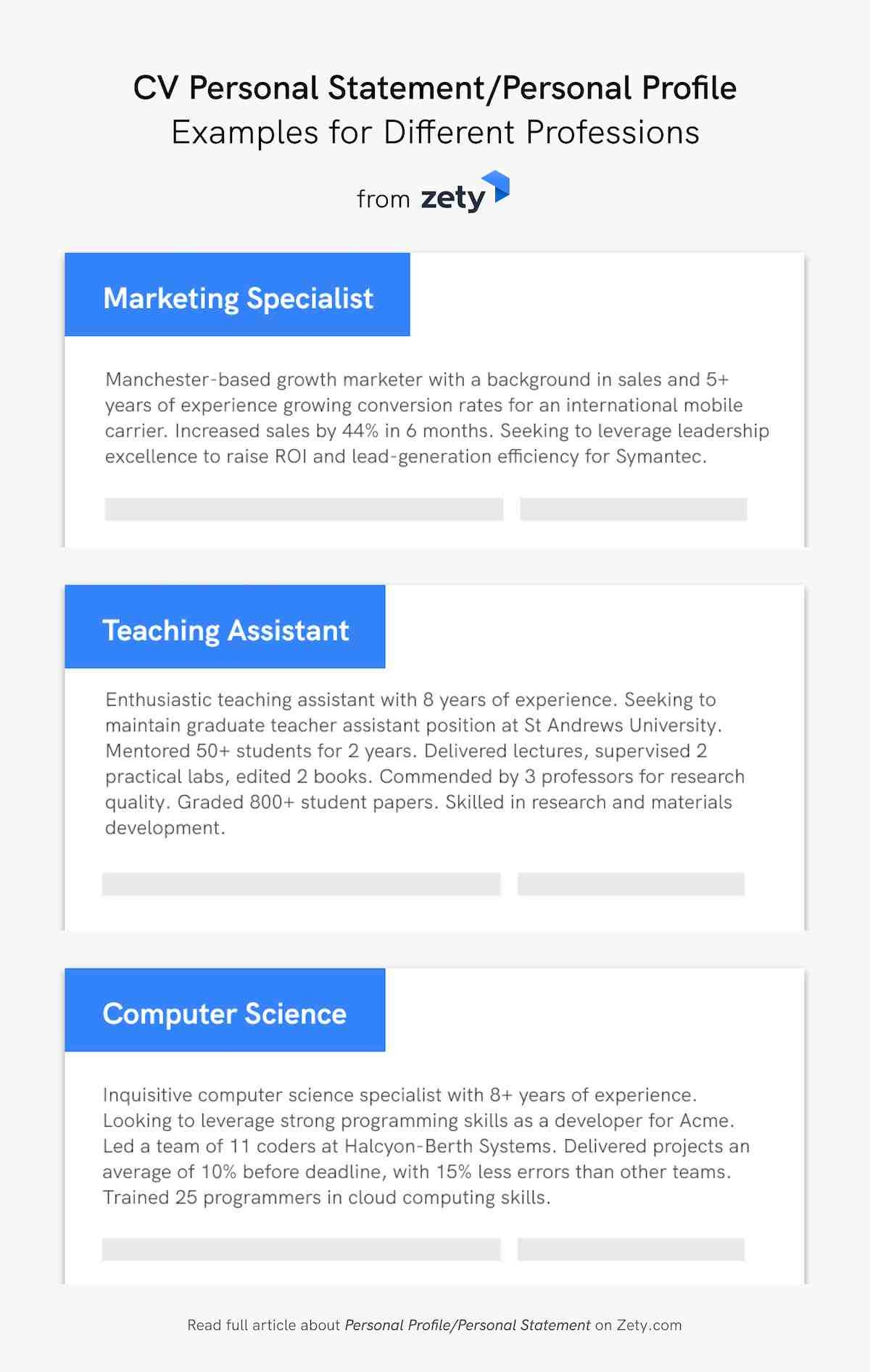 CV Personal StatementPersonal Profile Examples for Different Professions
