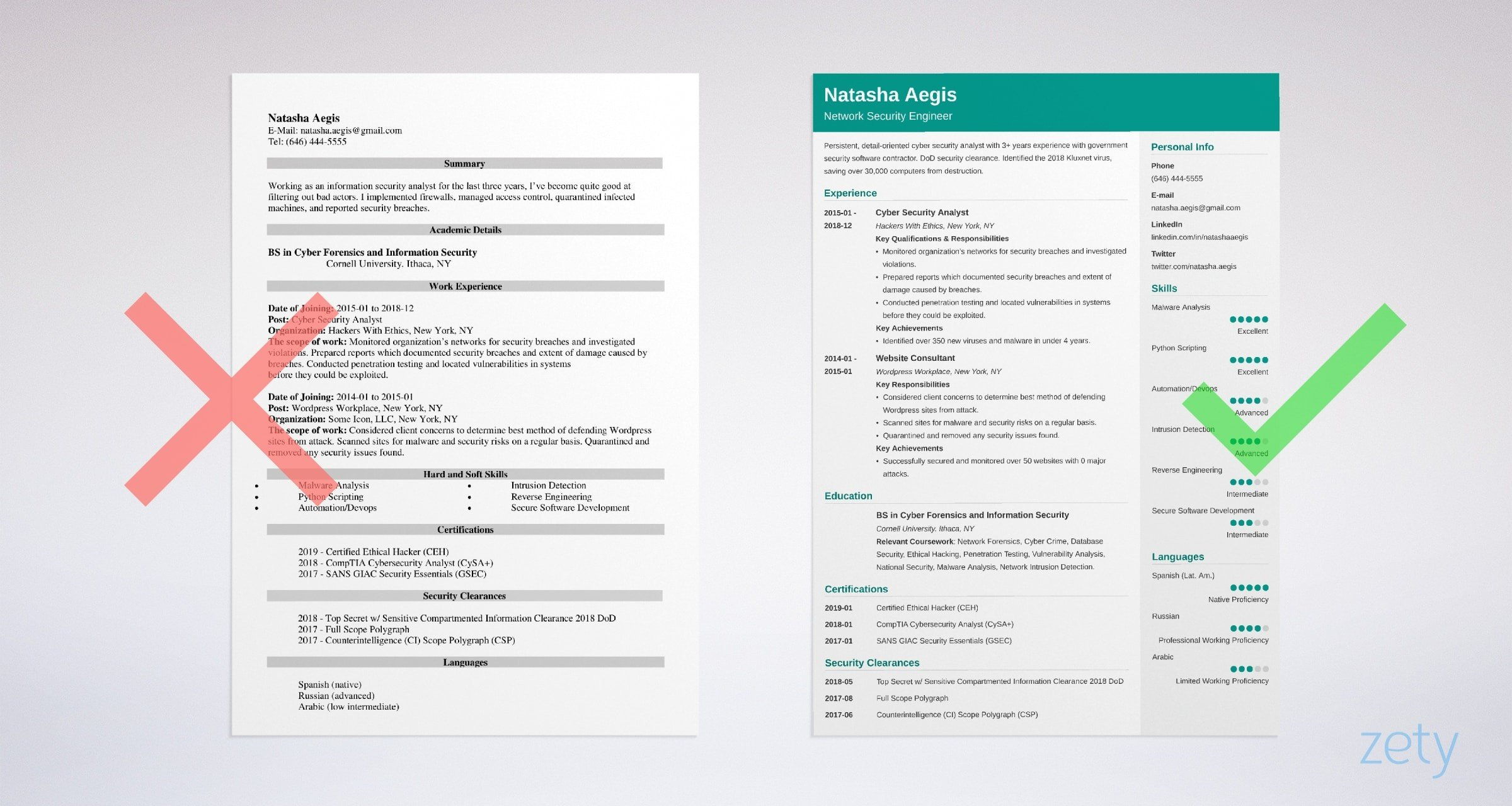 Cyber Security Resume Templates