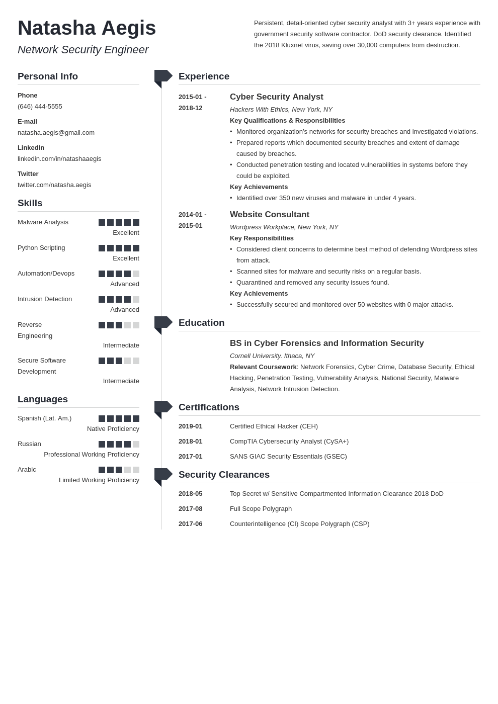 cyber security resume example template muse