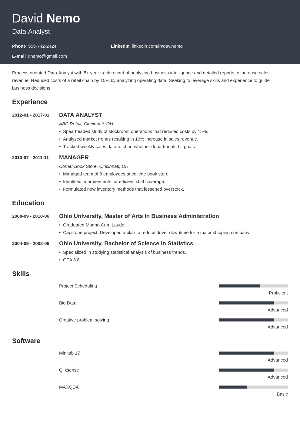 data analyst resume template influx