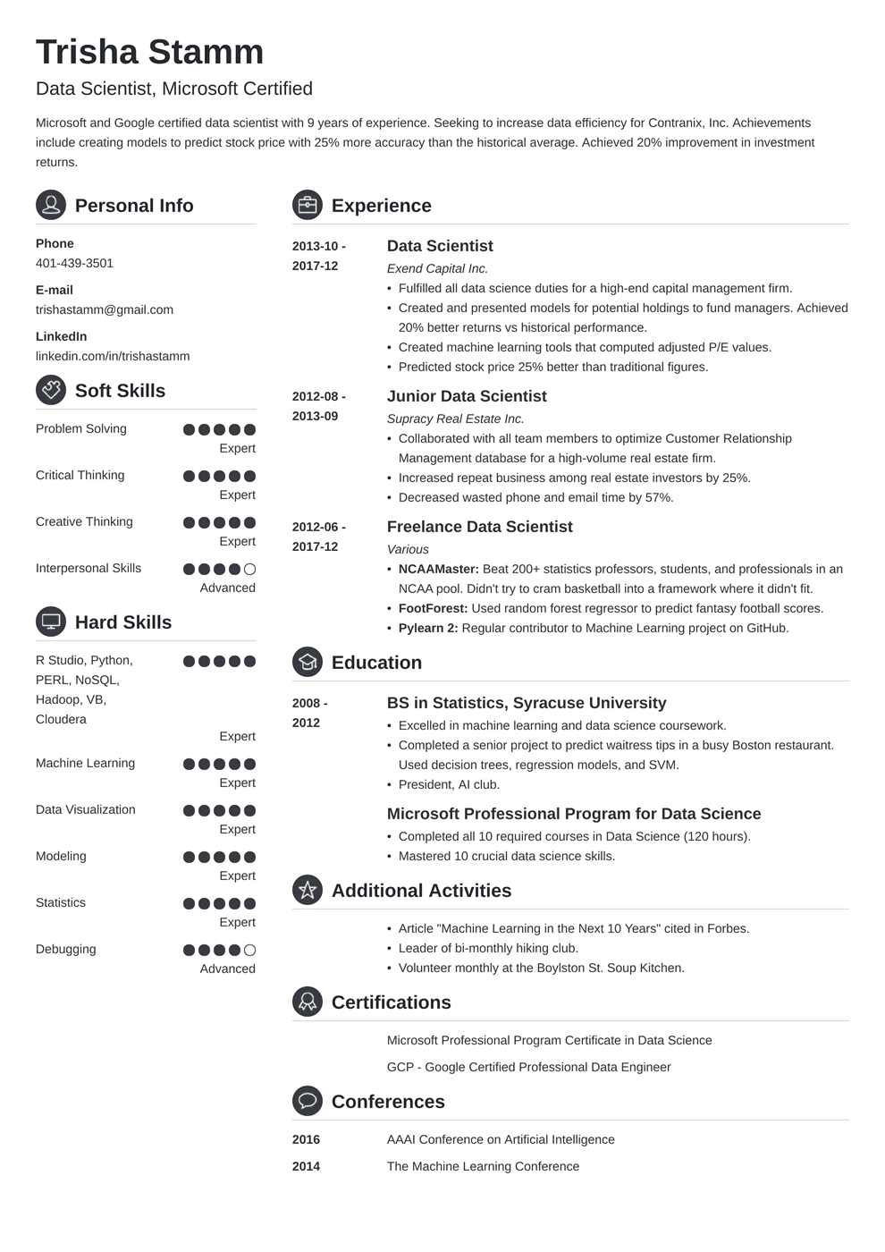Data Scientist Resume: Sample and Complete Guide [20+ Examples]