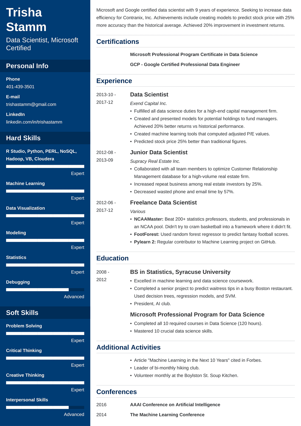 Data Scientist Resume Sample And Complete Guide 20 Examples