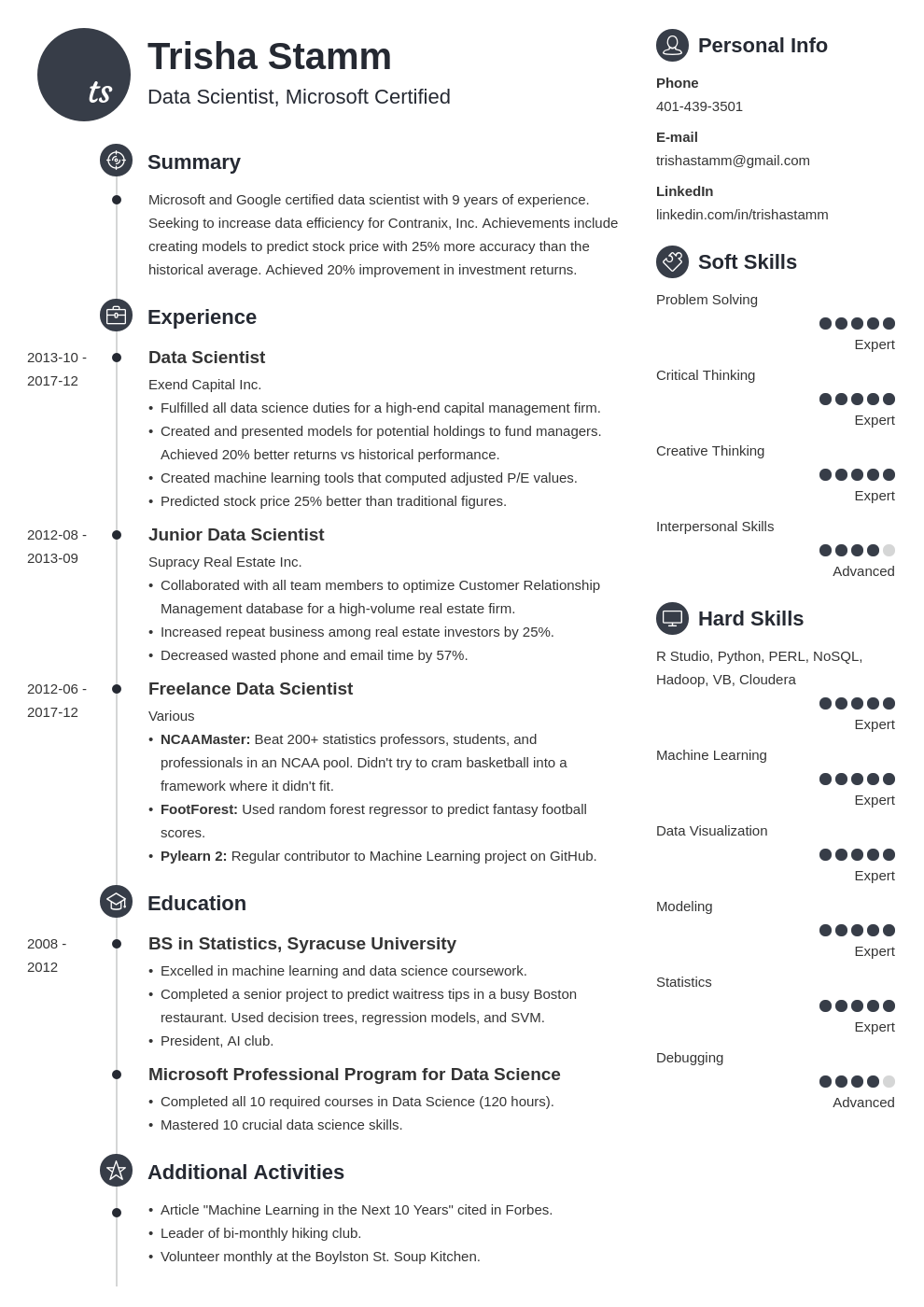 Data Scientist Resume Sample Template Data Driven Guide