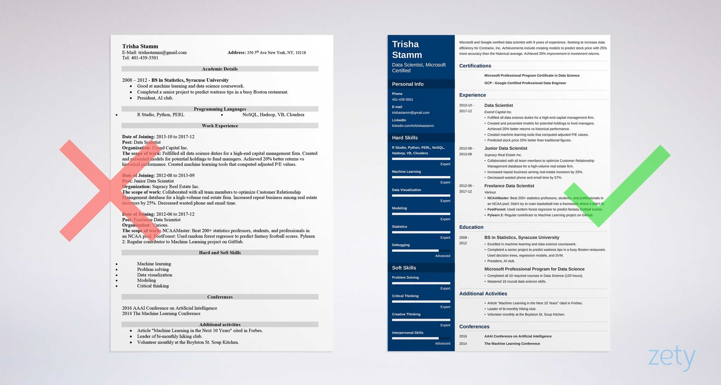 data scientist resume sample and complete guide 20 examples - Data Science Resume