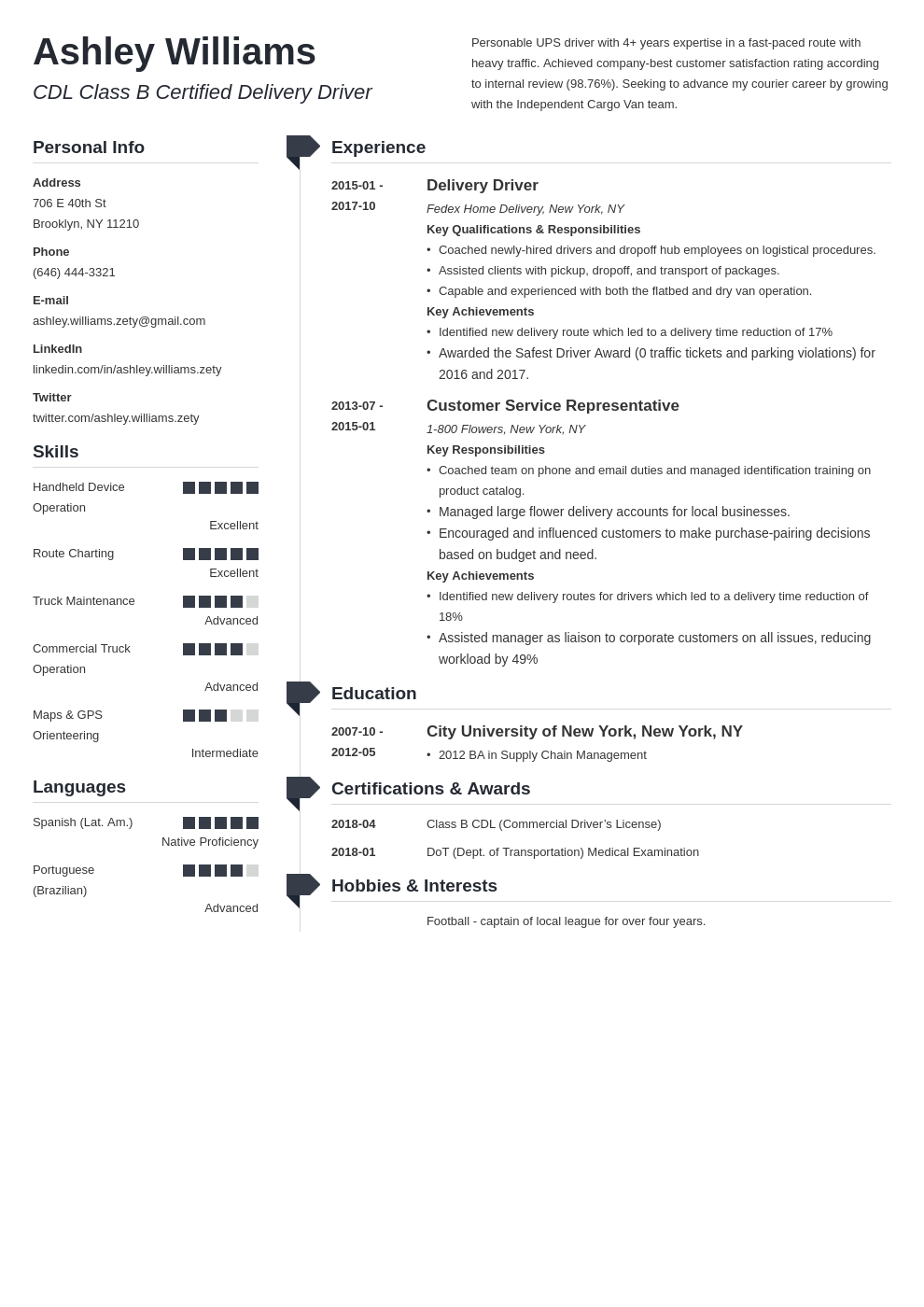 Delivery Driver Resume Sample Objective Skills Amp Duties