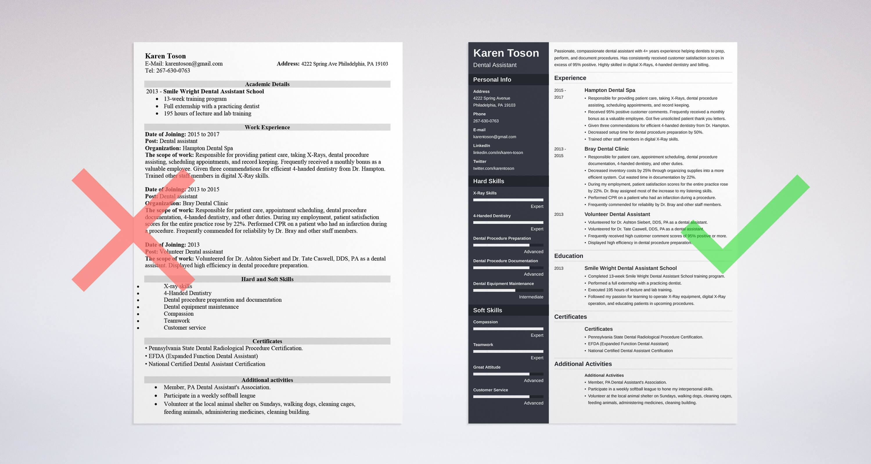 Dental Assistant Resume: Sample & Complete Guide [20+ Examples]
