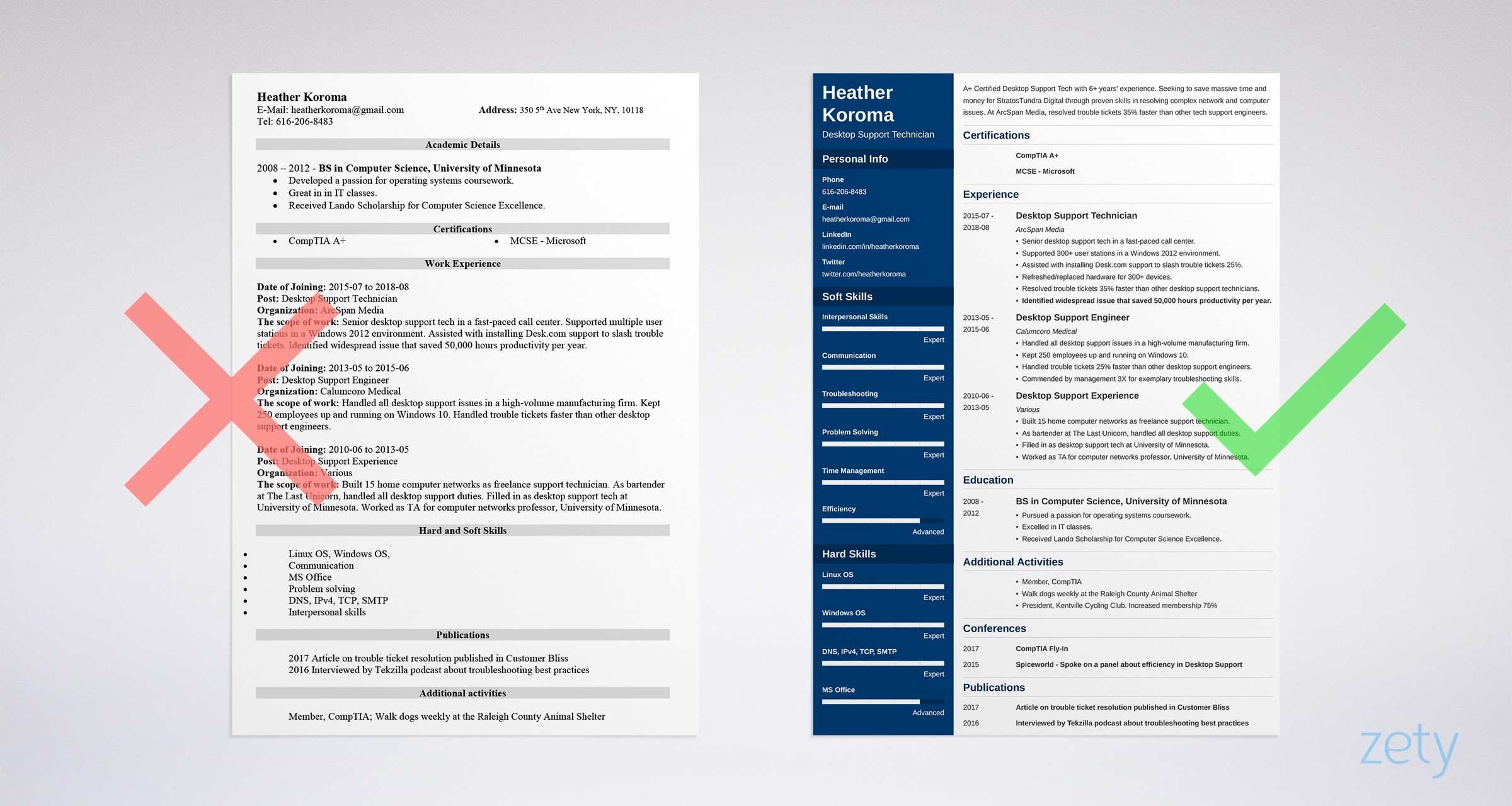 Wrong Vs Right Desktop Support Resume Comparison