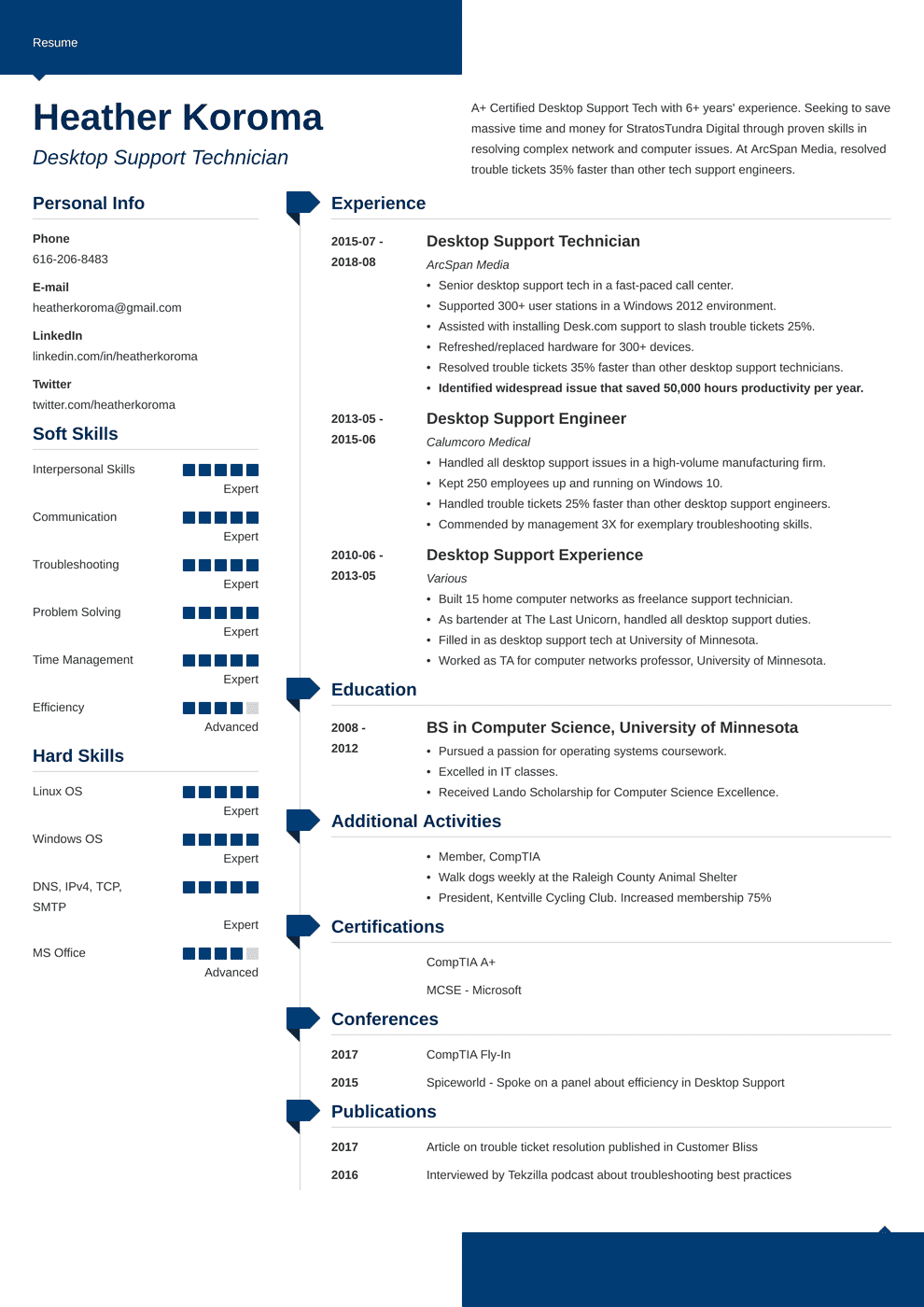 Desktop Support Resume Sample Writing Guide 20 Examples
