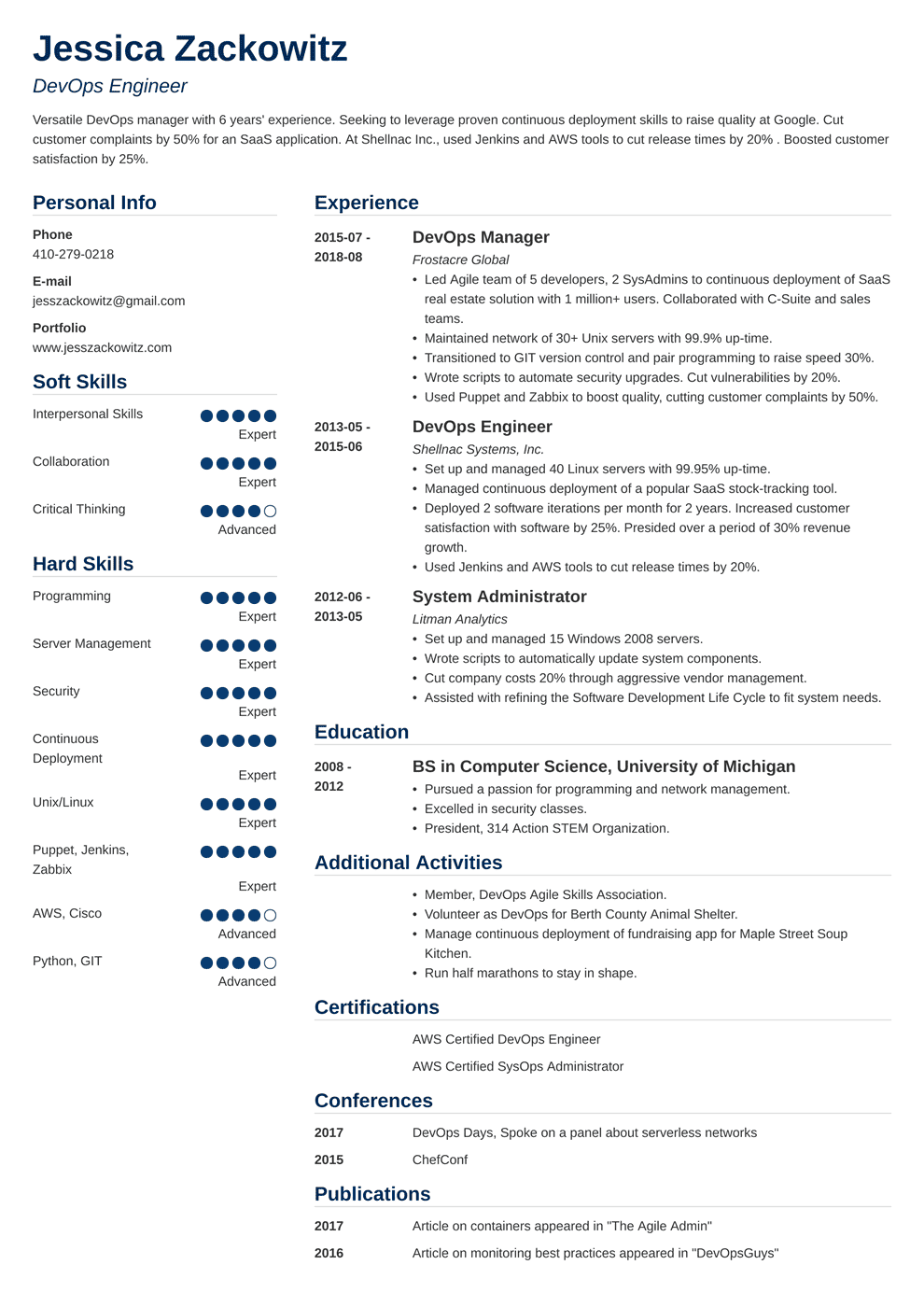 DevOps Resume: Sample and Complete Guide [+20 Examples]