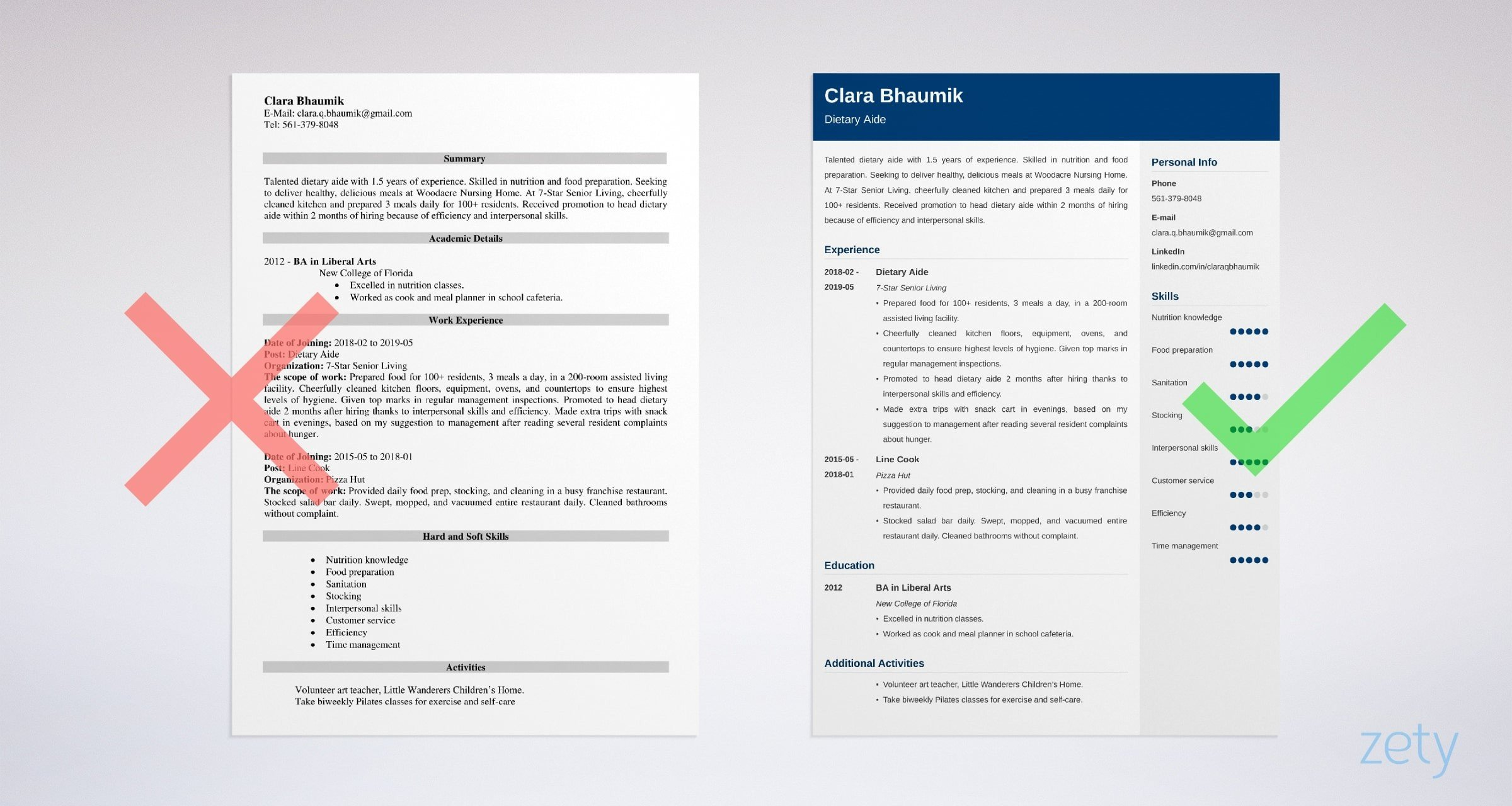 dietary aide resume templates