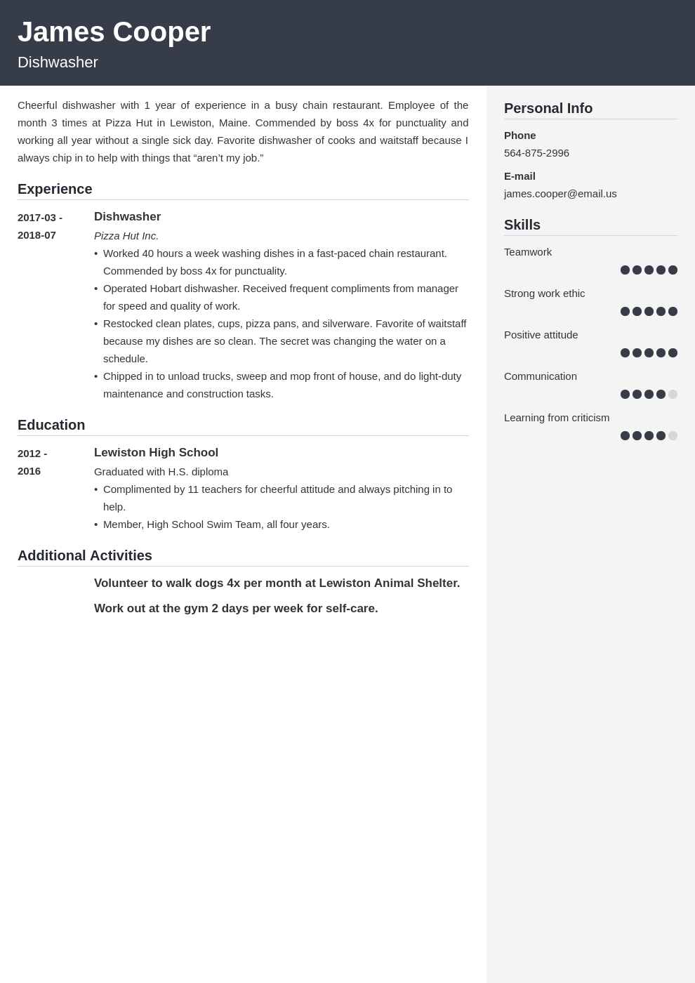 dishwasher resume example template cubic
