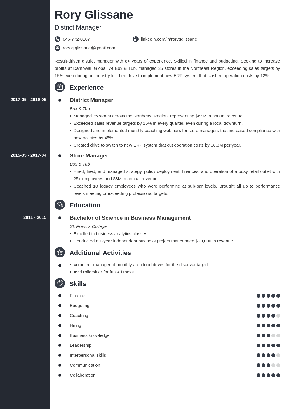 district manager resume example template concept