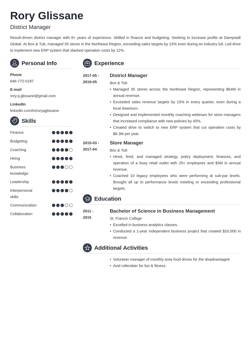 district manager resume example template crisp
