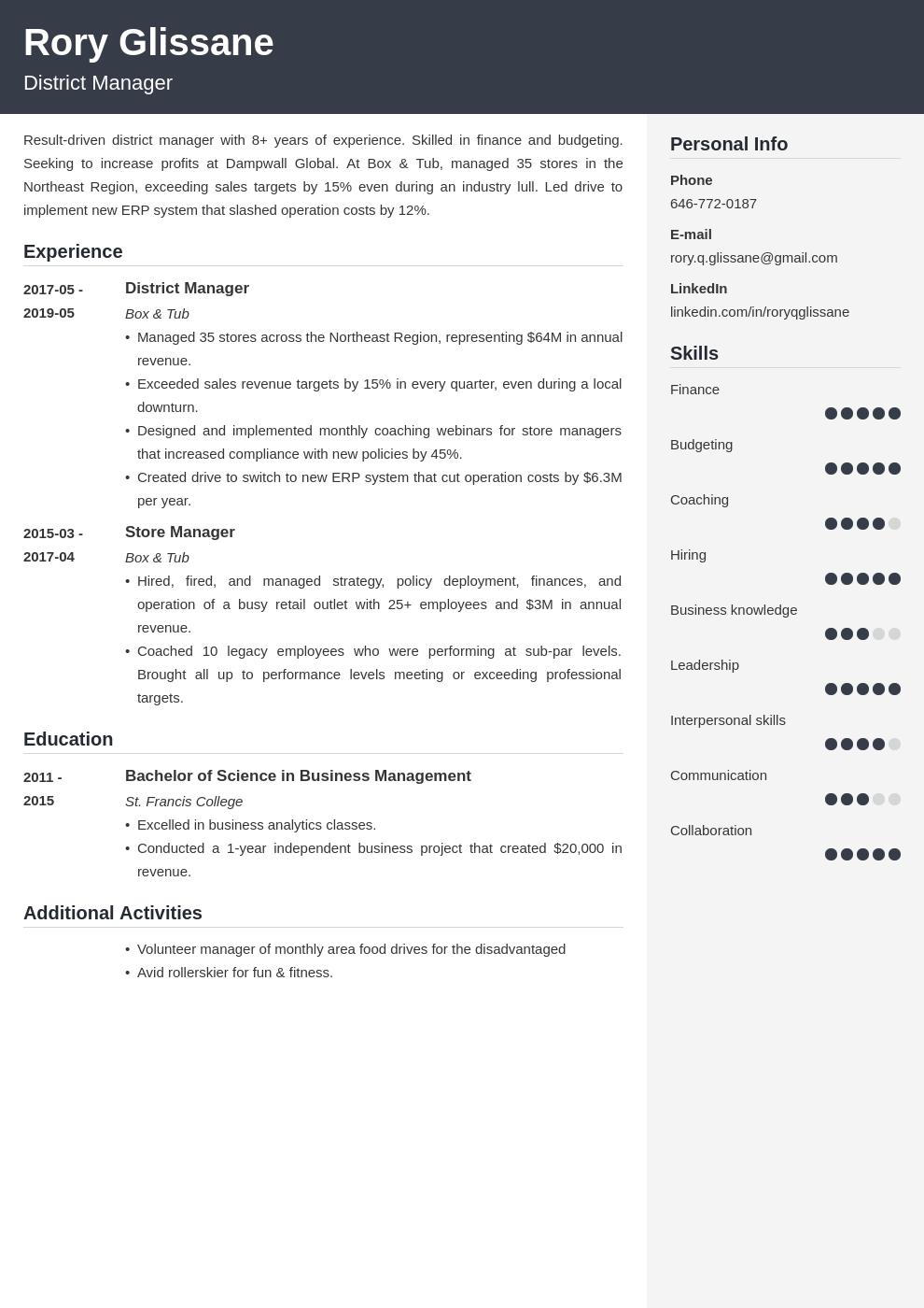 district manager resume example template cubic