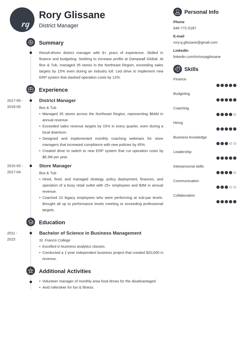 district manager resume example template primo
