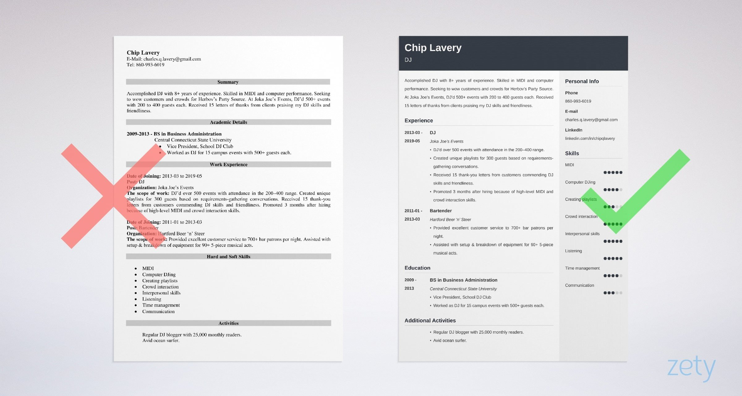 Dj Resume Sample And Complete Writing Guide 20 Tips