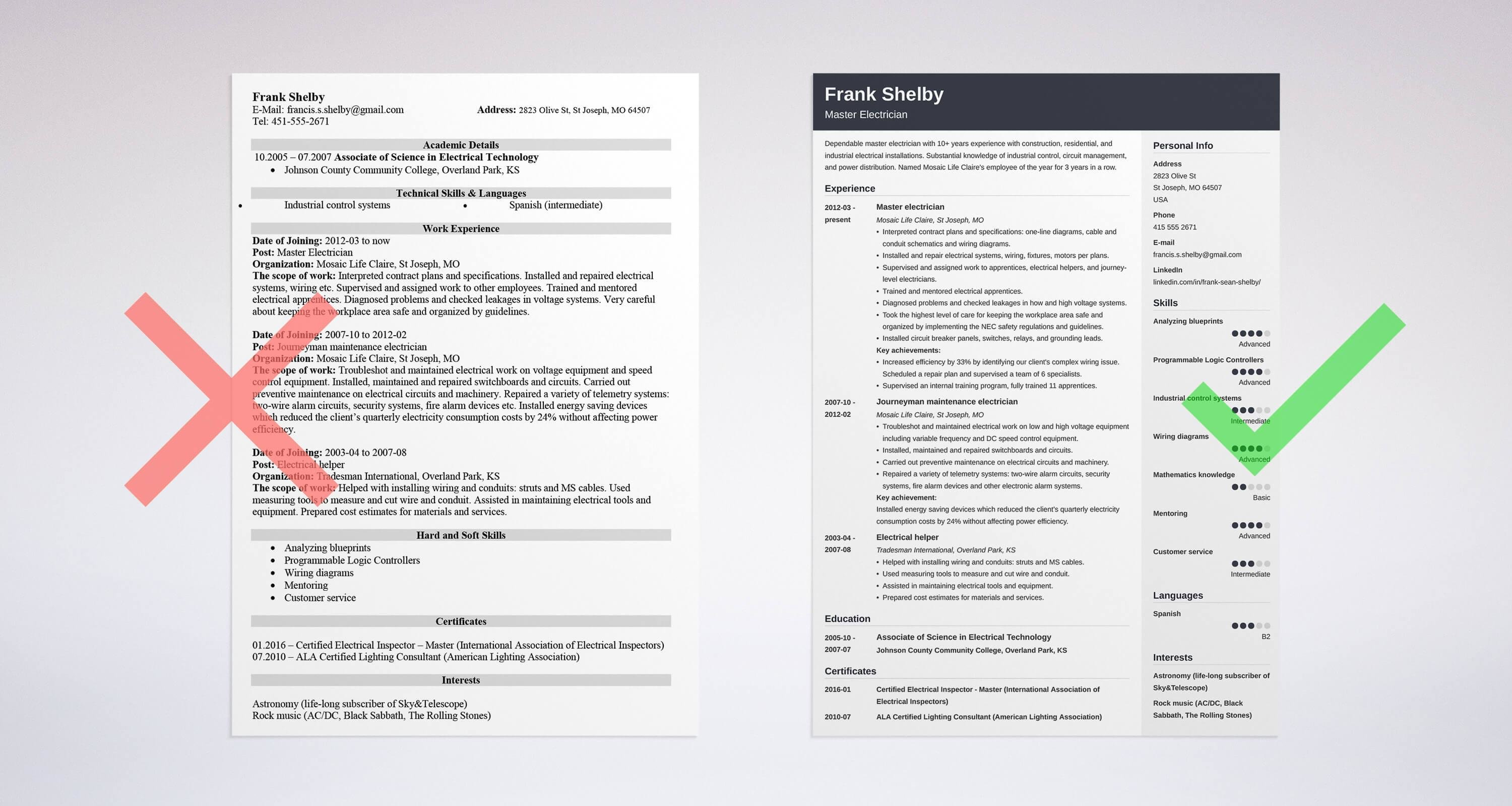 electrician resume sample complete guide 20 examples - Electrician Resume Template