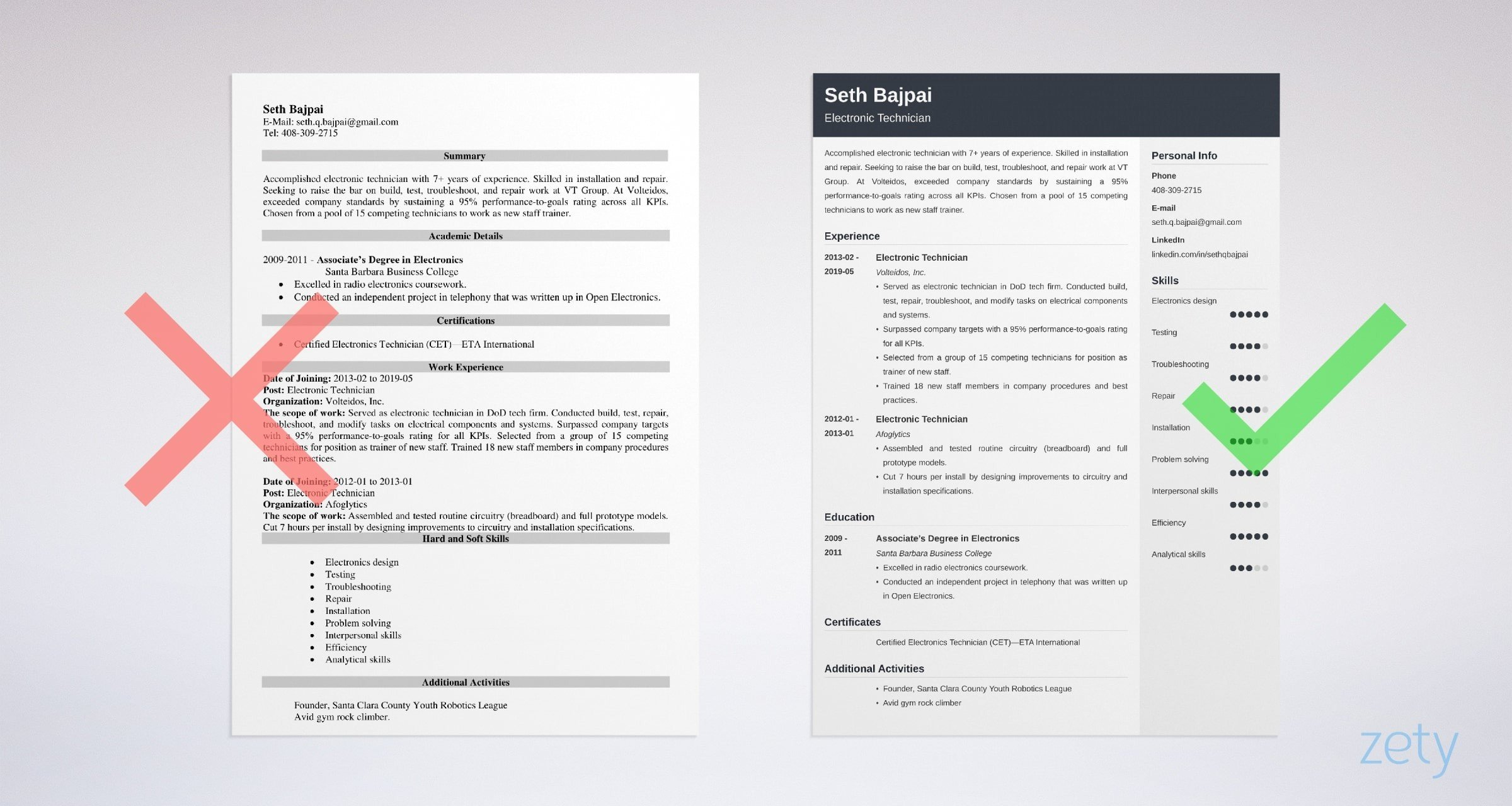 092af004430718 Electronic Technician Resume: Sample and Full Writing Guide [20+ Tips]