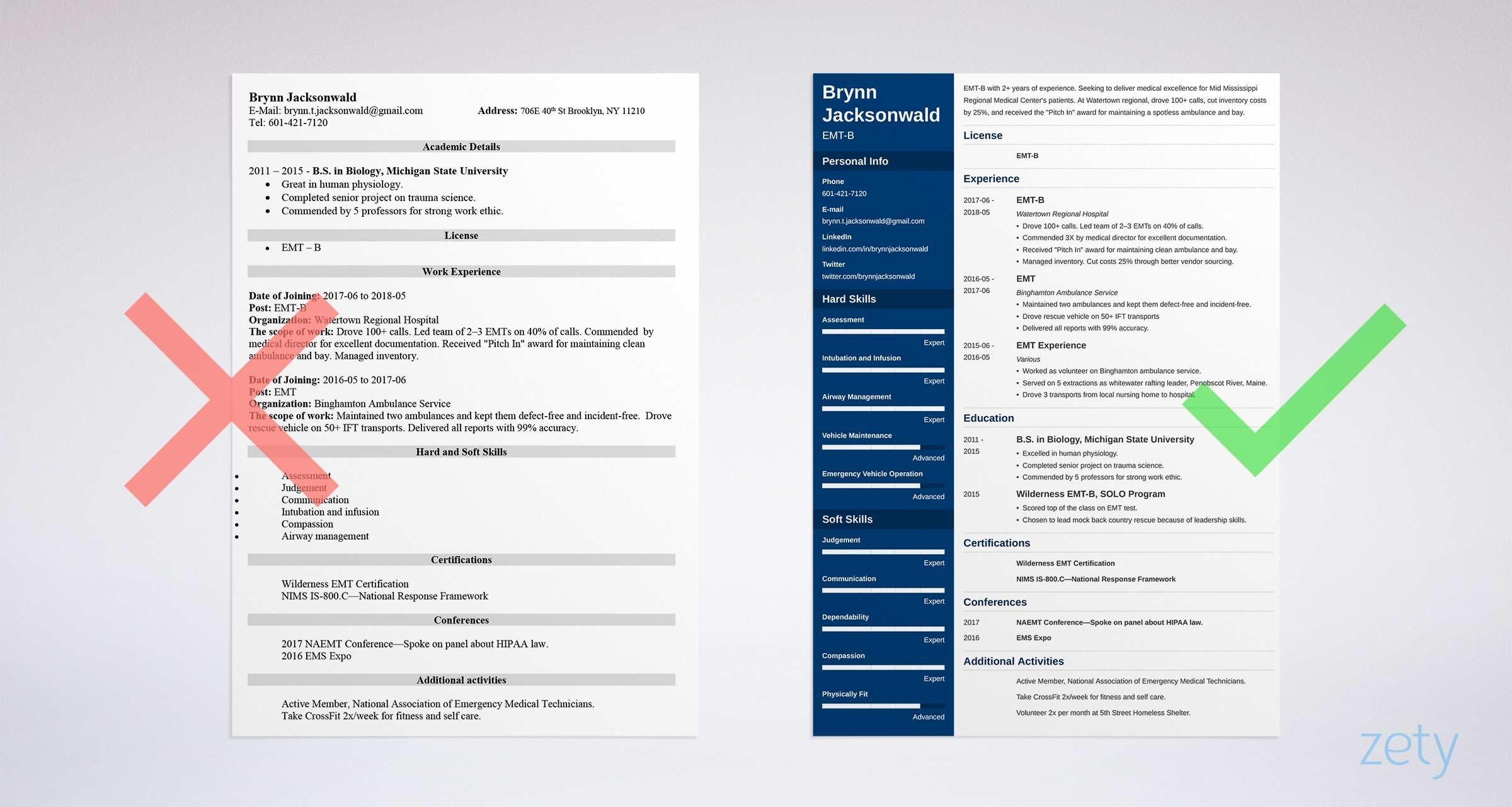 Sample EMT Resume Templates