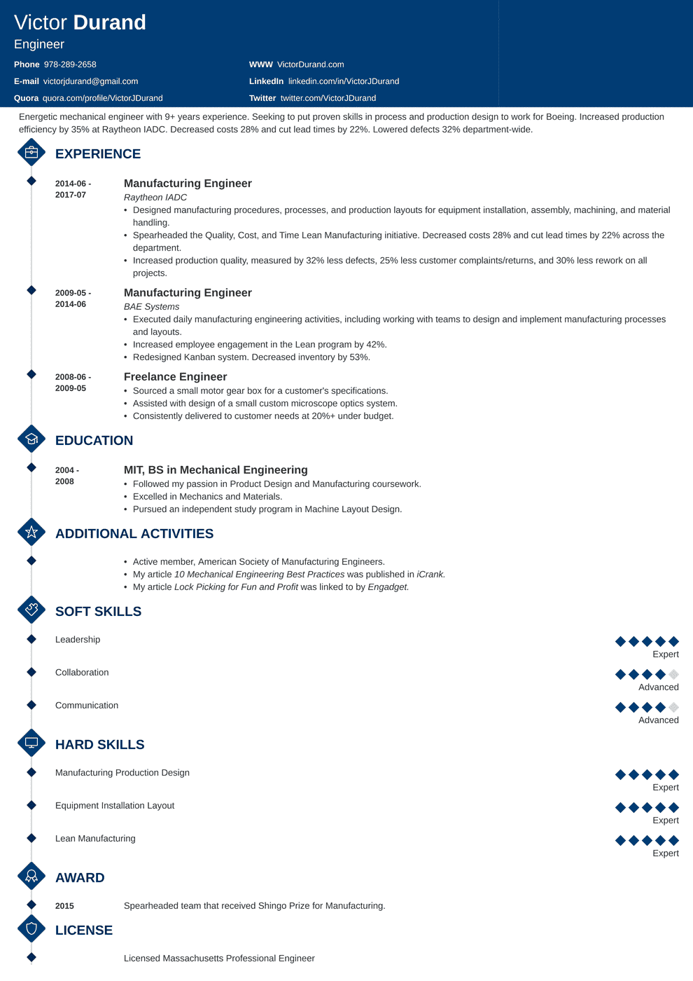resume format for engineers