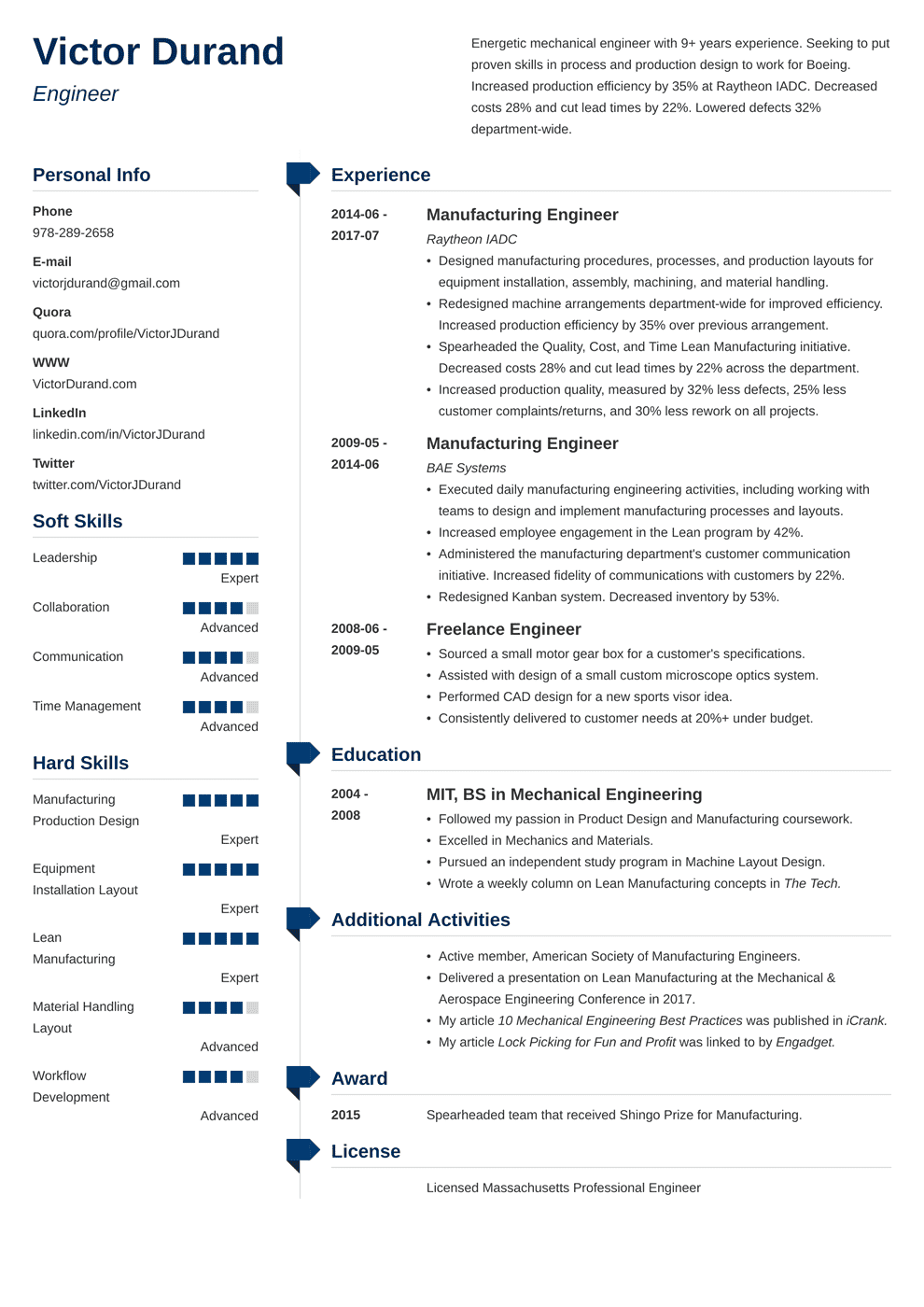 Engineering Resume: Sample and Complete Guide [+20 Examples]