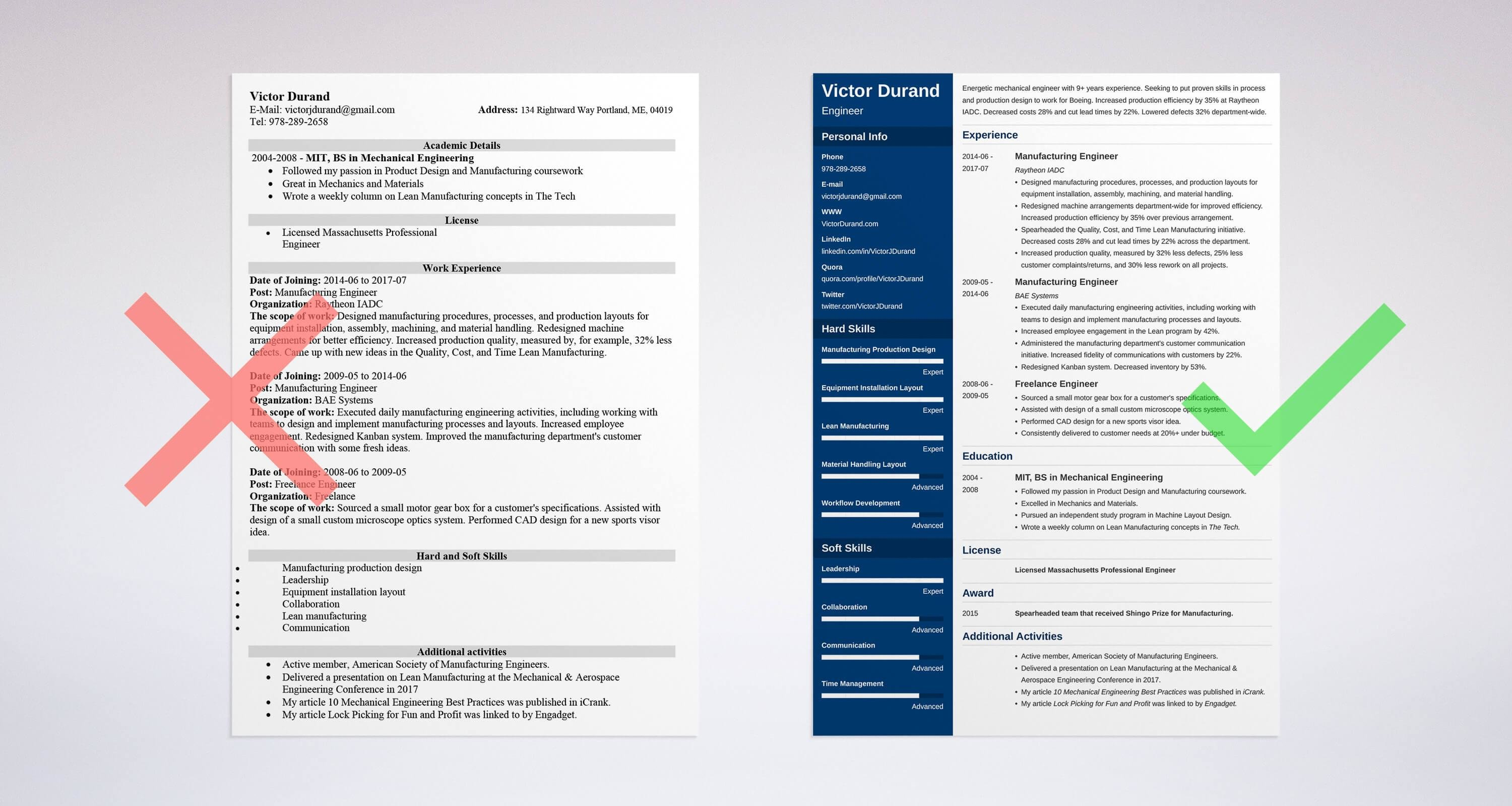 Engineering Resume Examples Engineering Resume Sample And Complete Guide 20 Examples