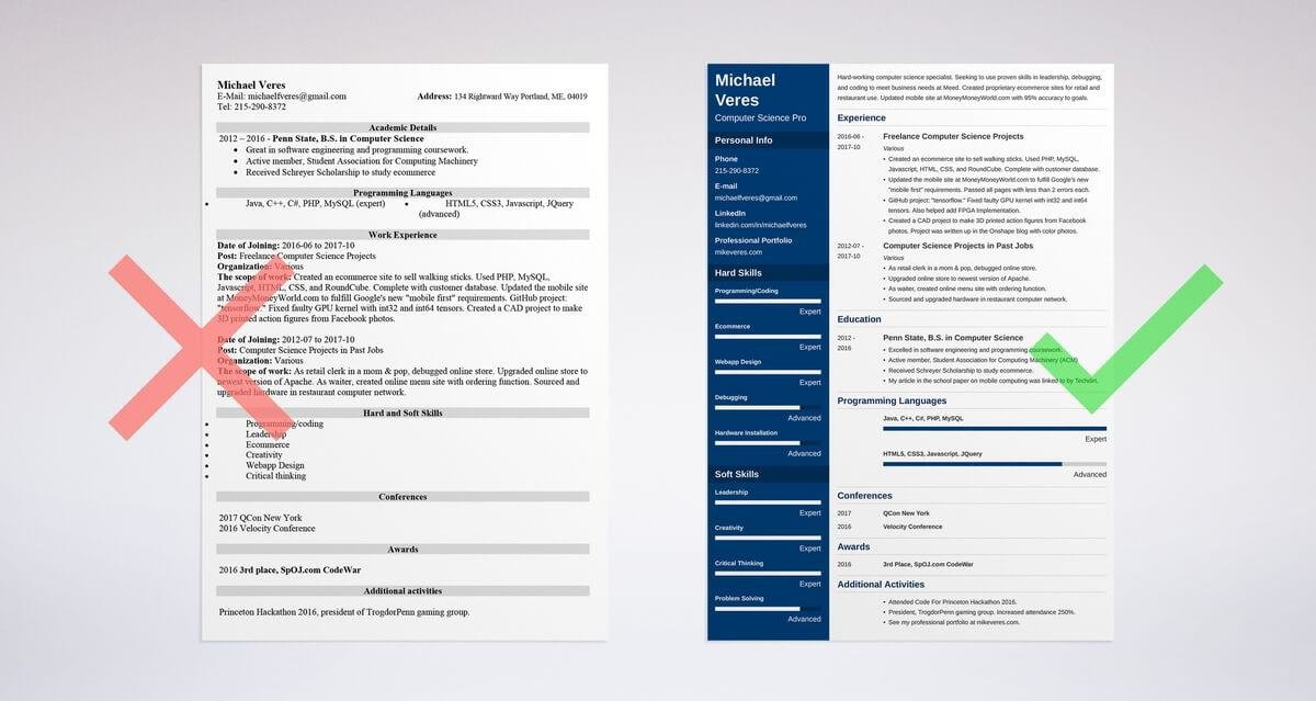 Entry-Level Resume: Sample and Complete Guide [+20 Examples]