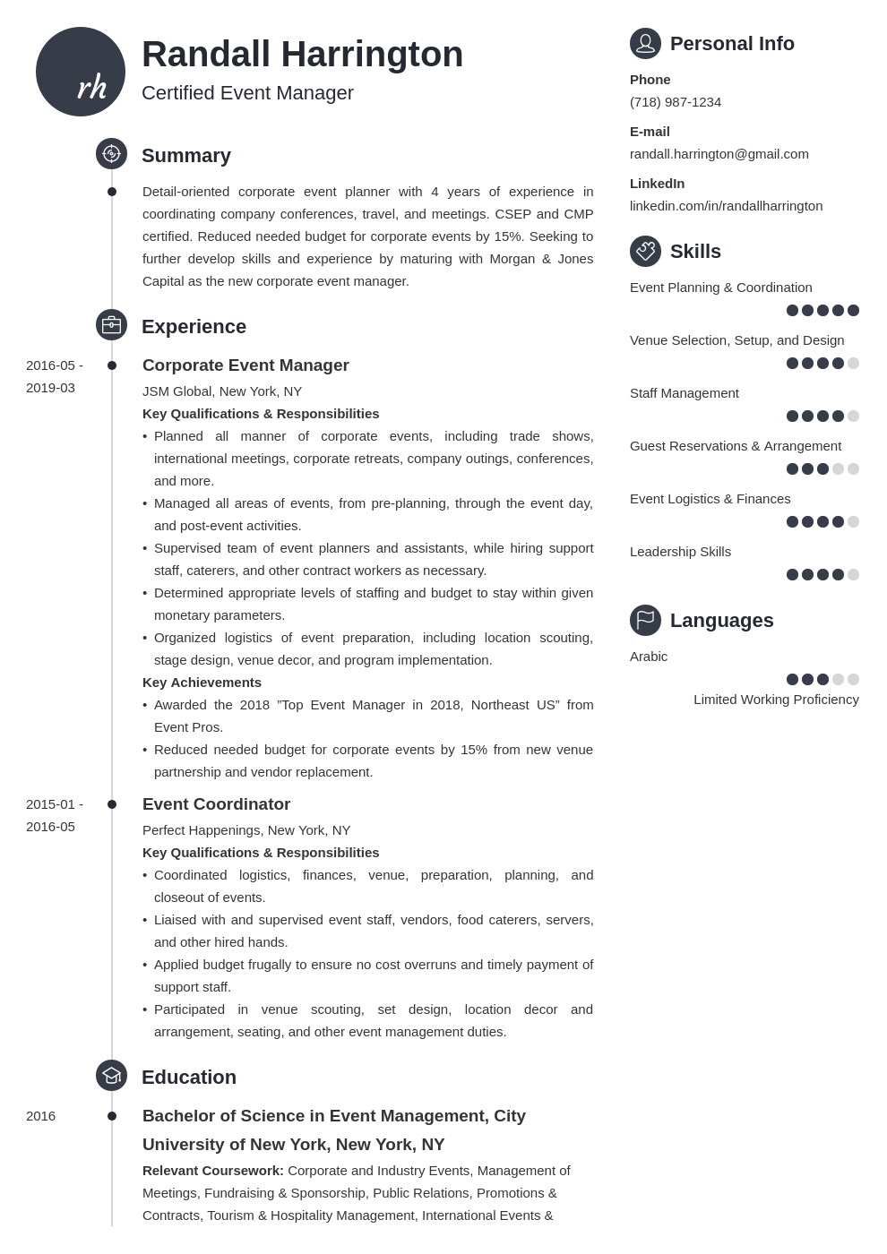 event manager resume example template primo