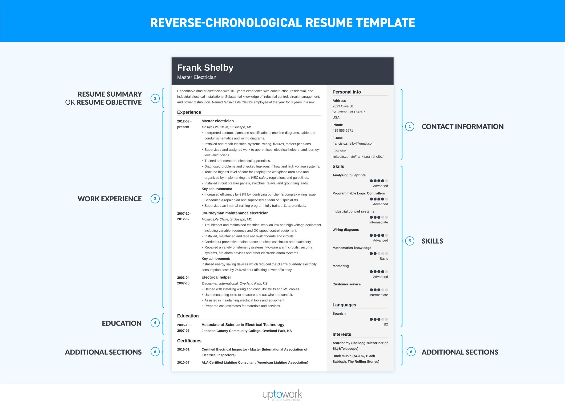 Delicieux Reverse Chronological Resume Format