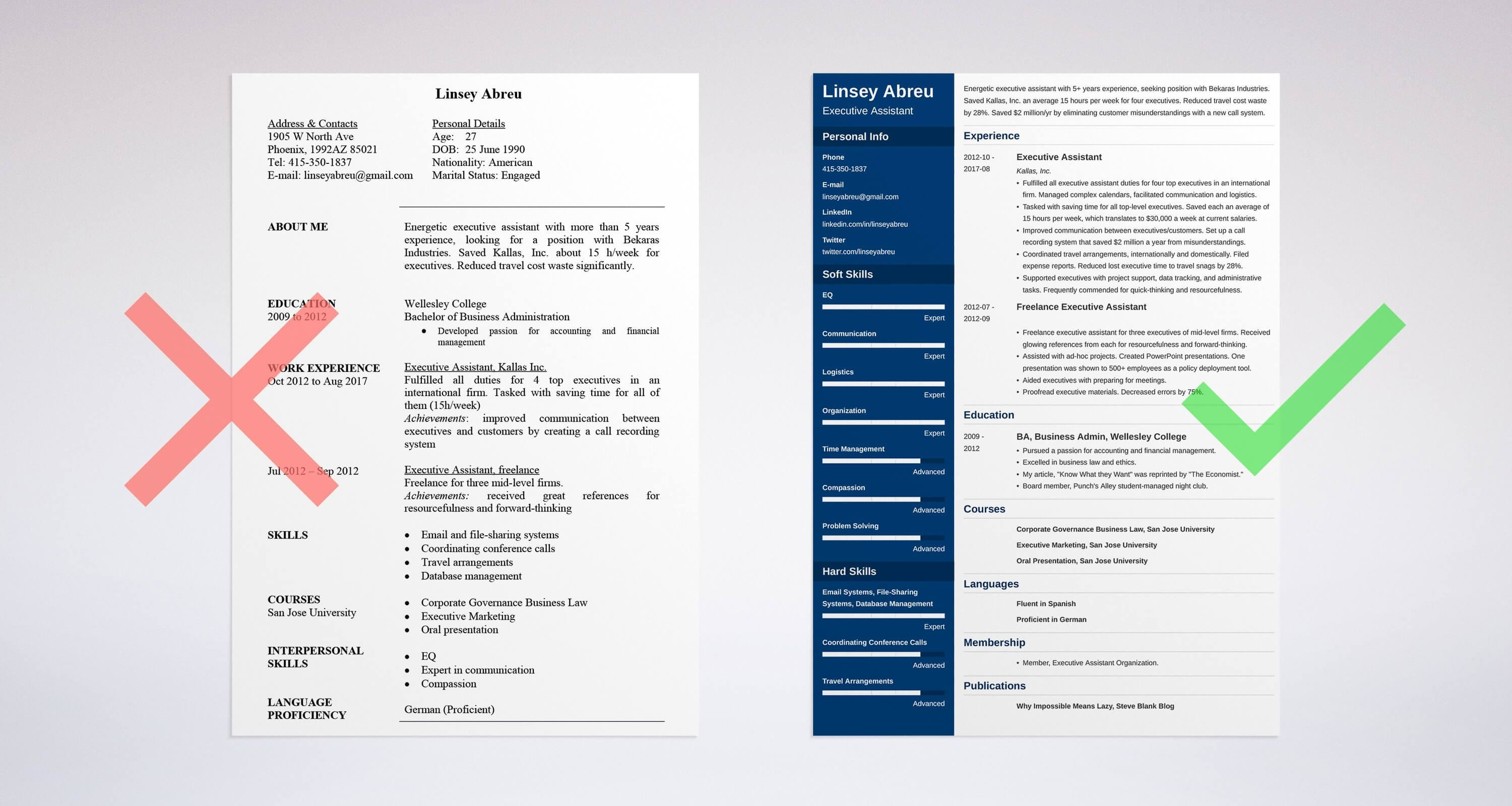 executive assistant resume  sample  u0026 complete guide  20
