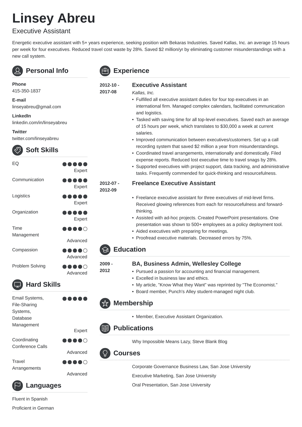 Executive Assistant Resume: Sample & Complete Guide [20+ ...