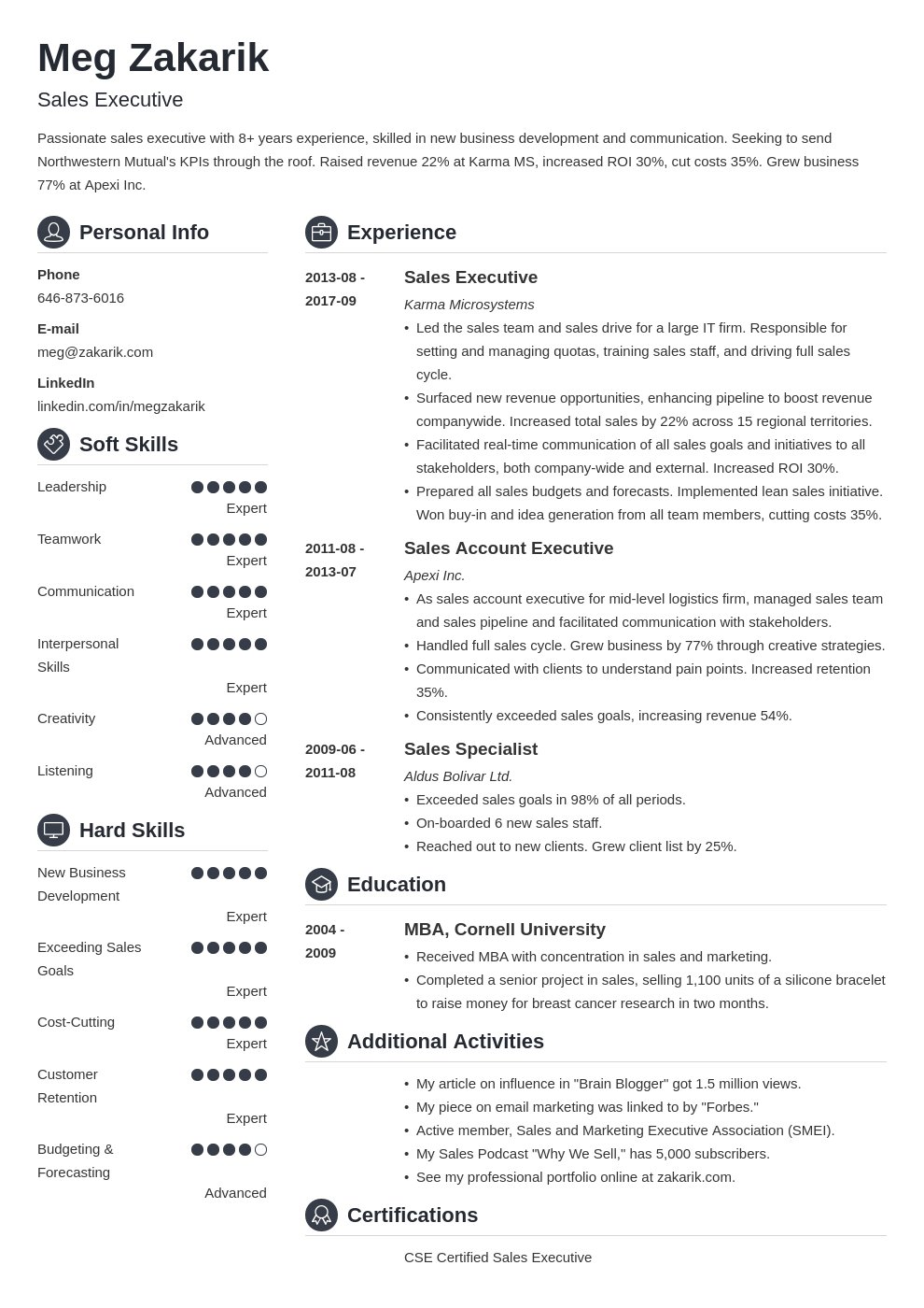 executive resume example template crisp