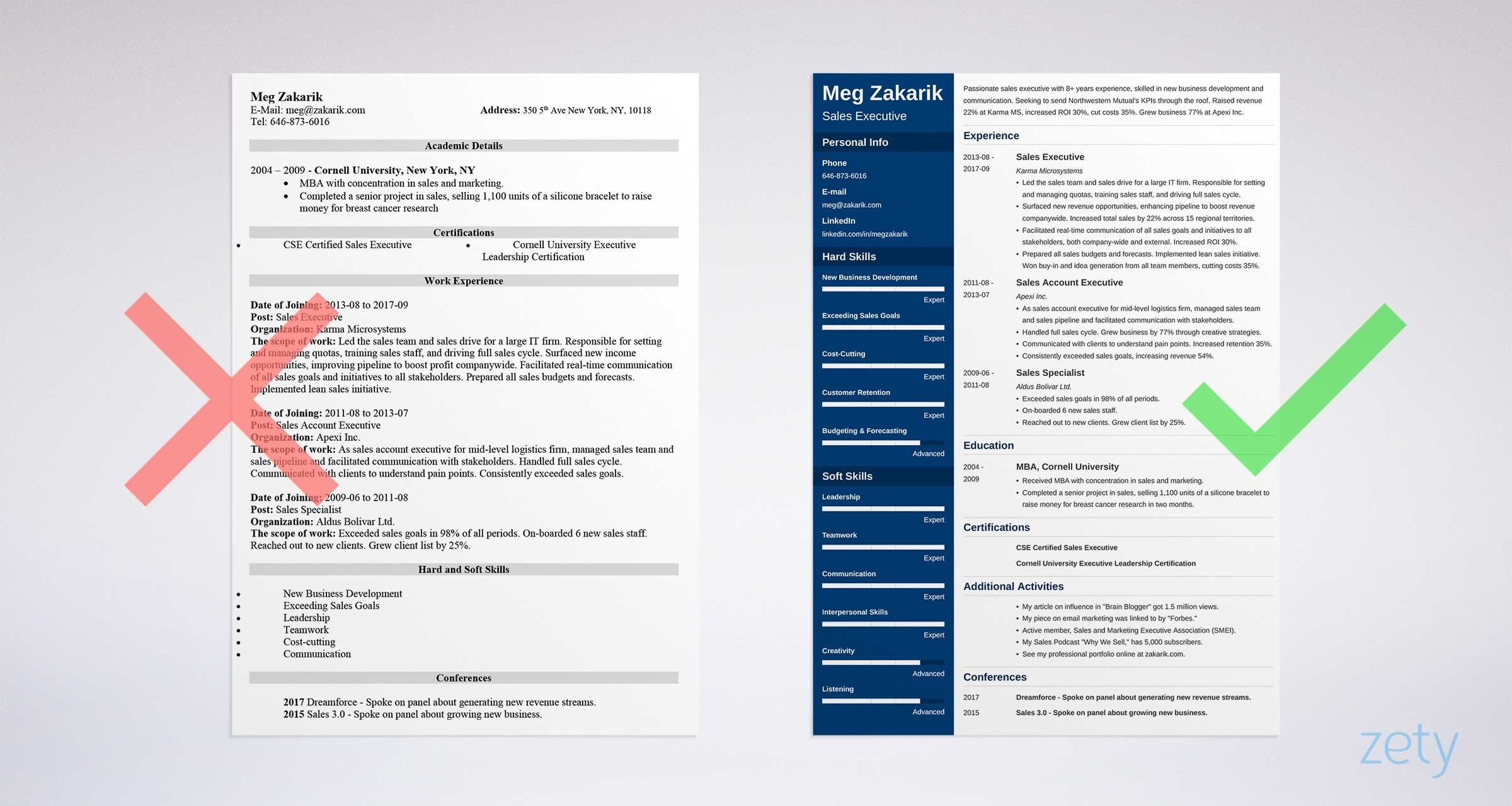 Good Executive Resume: Sample And Complete Guide [+20 Examples]