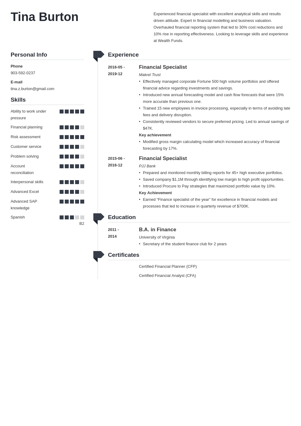 finance resume example template muse