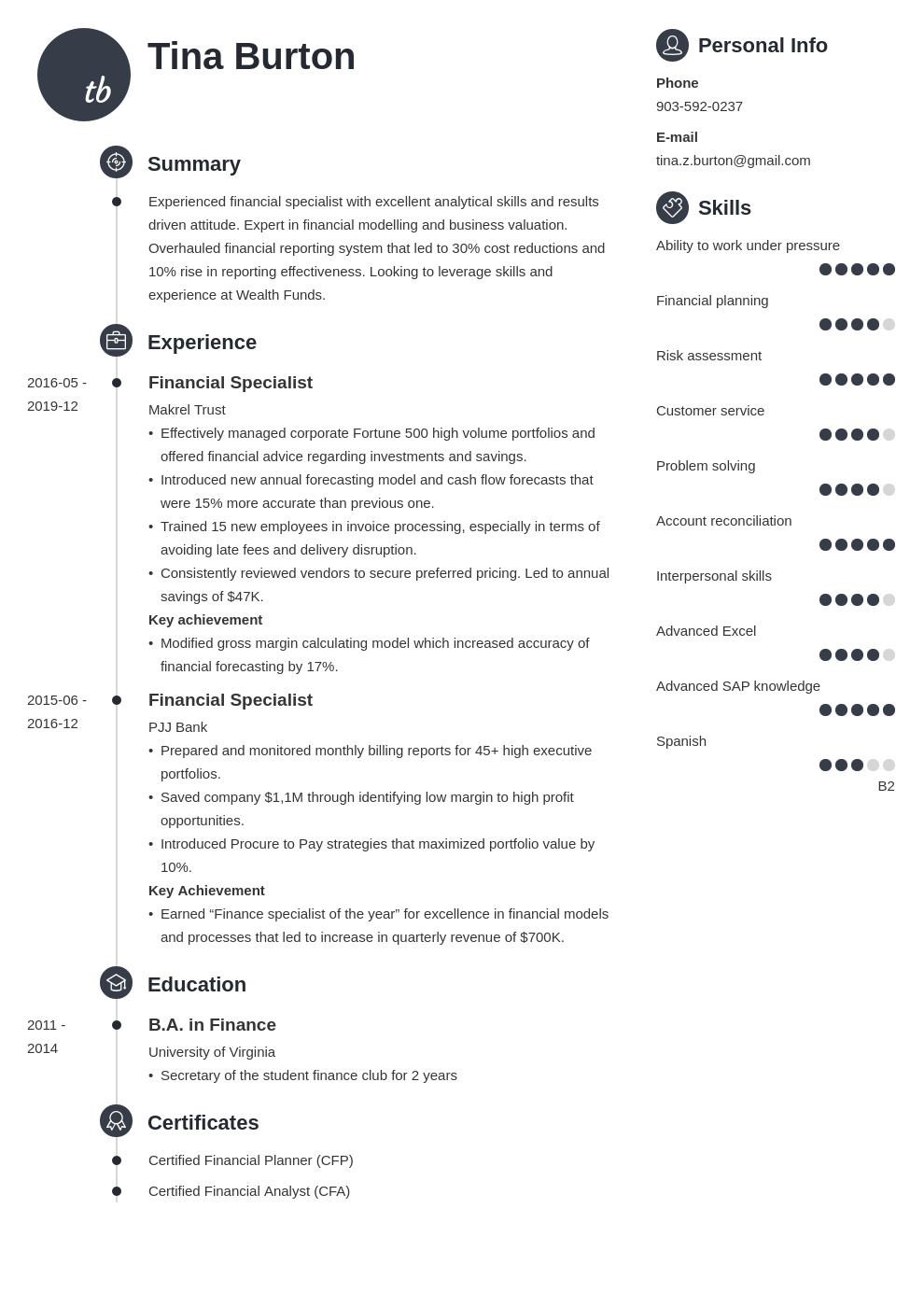 finance resume example template primo