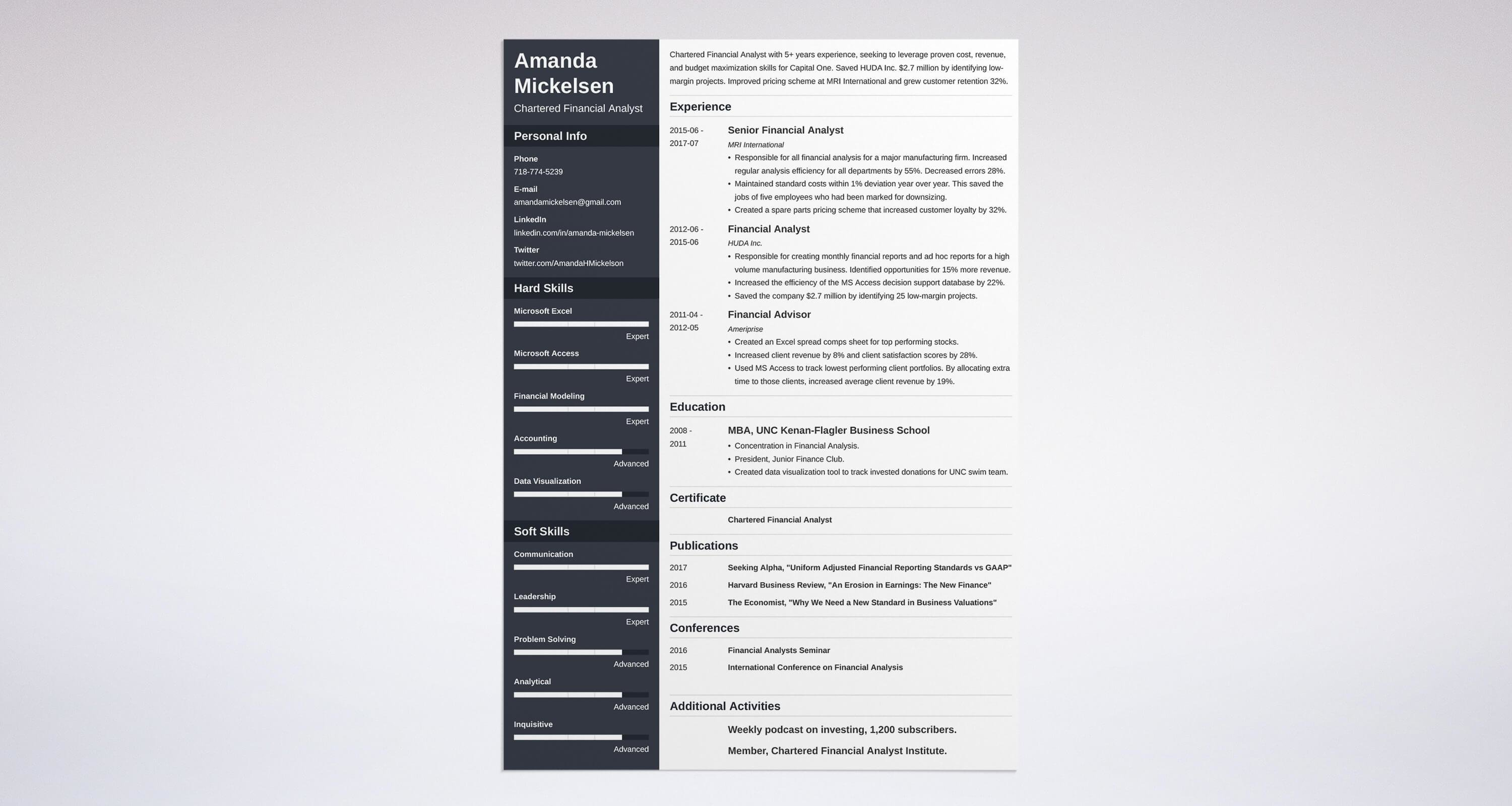 financial analyst resume sample complete guide 20 examples - Financial Resume Example