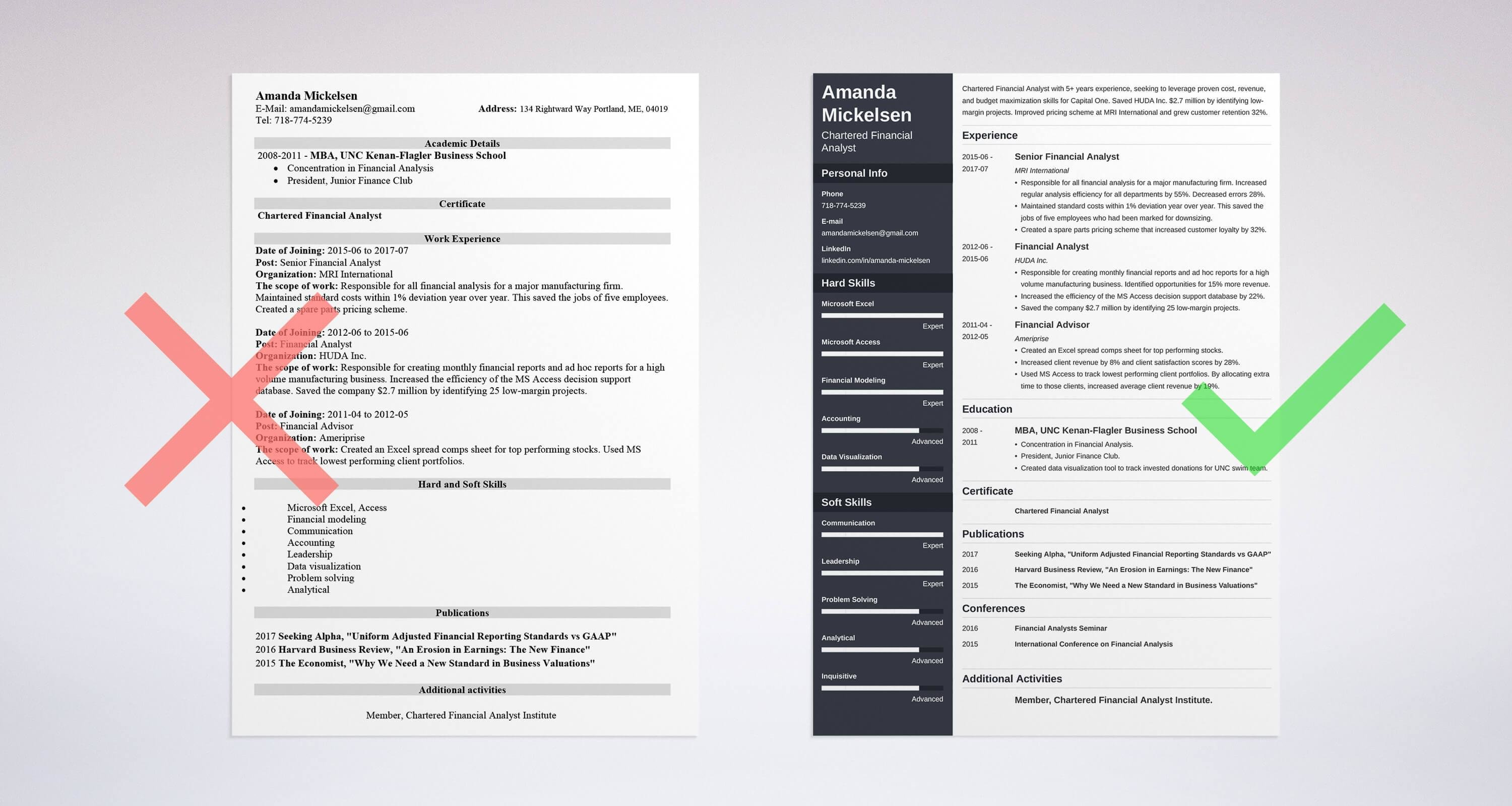 Nice Financial Analyst Resume: Sample U0026 Complete Guide [+20 Examples]
