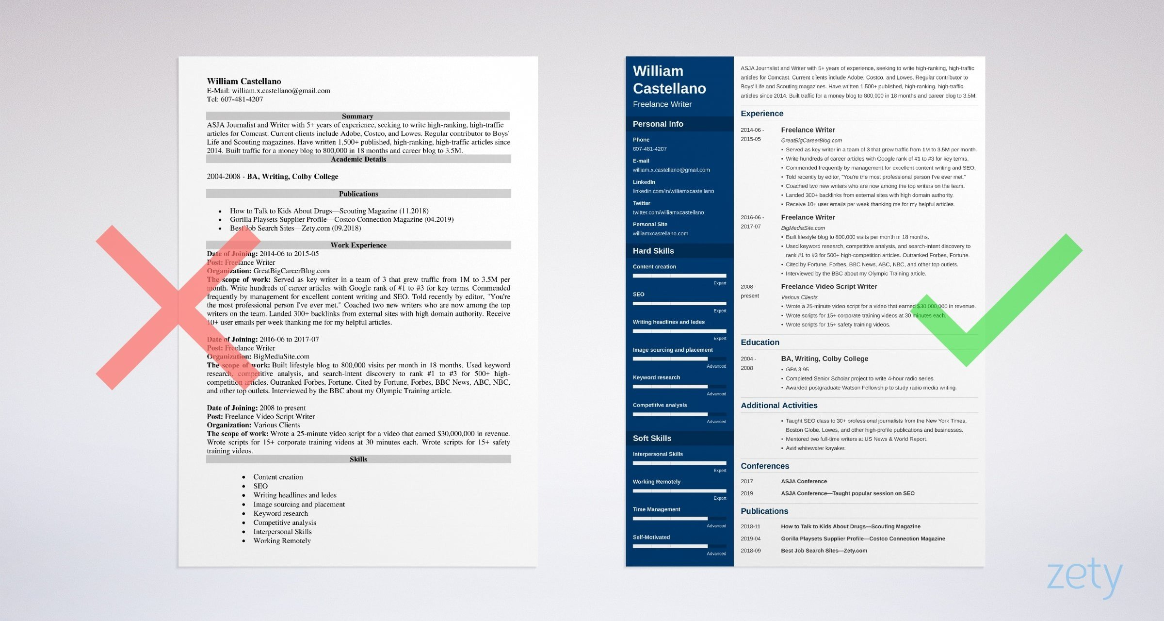freelance resume templates