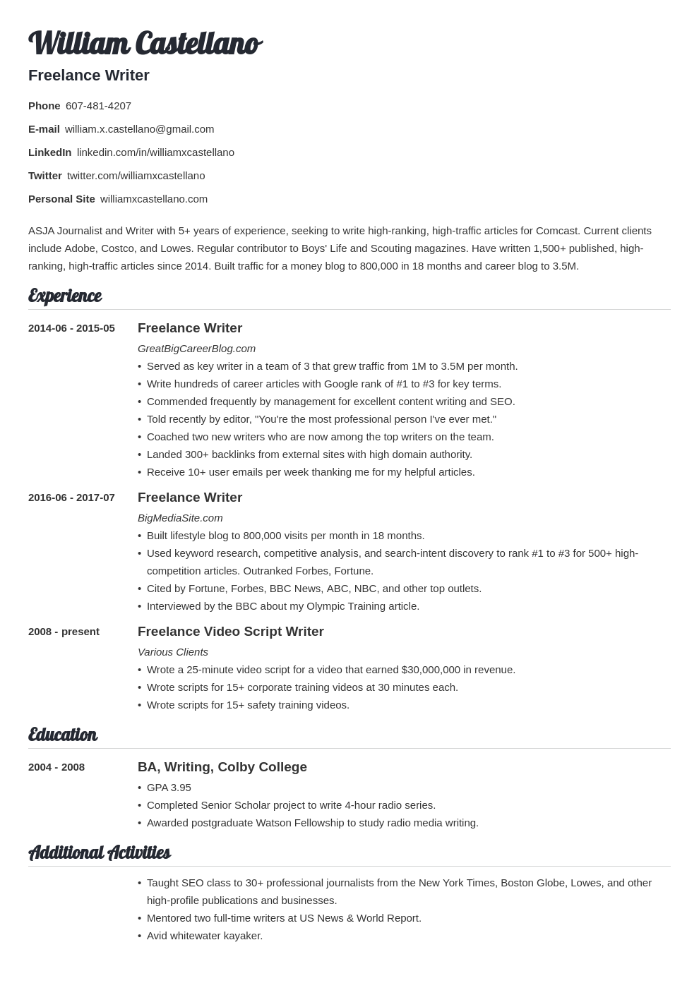 Freelancing experience in resume consulting private equity resume