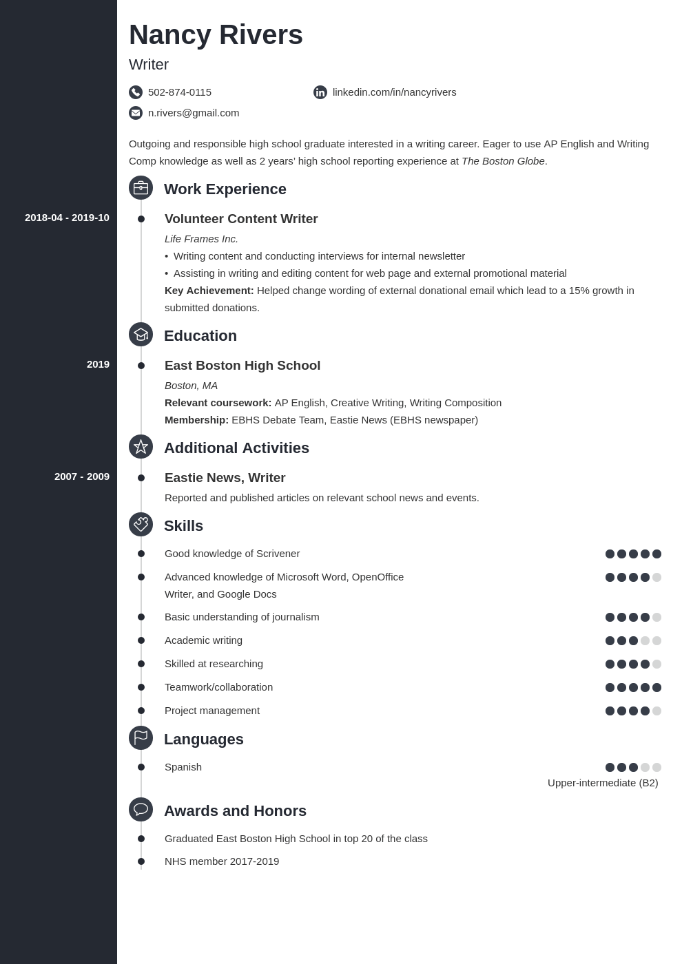 high school graduate resume example template concept