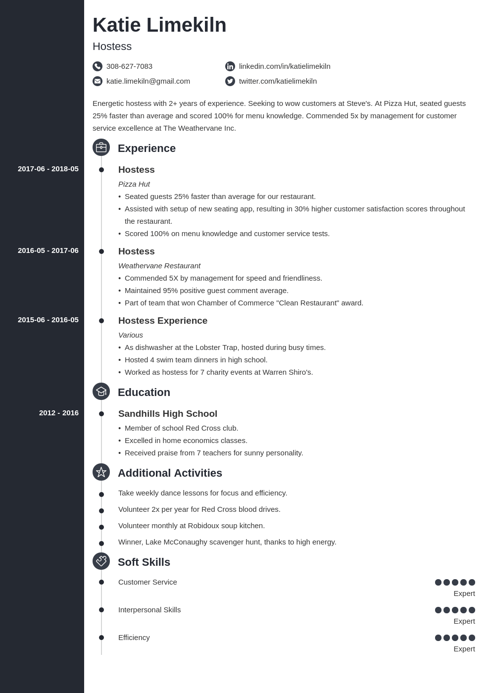 hostess resume example template concept